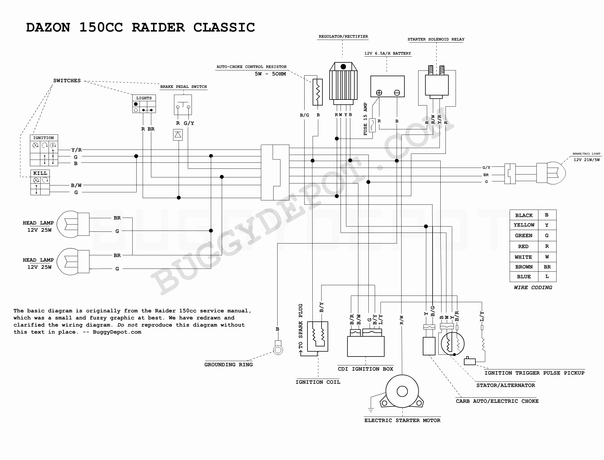 Howhit 150cc Engine Diagram 50 Best Image Gy6 Go Kart Wiring Diagram Diagram Inspiration Of Howhit 150cc Engine Diagram