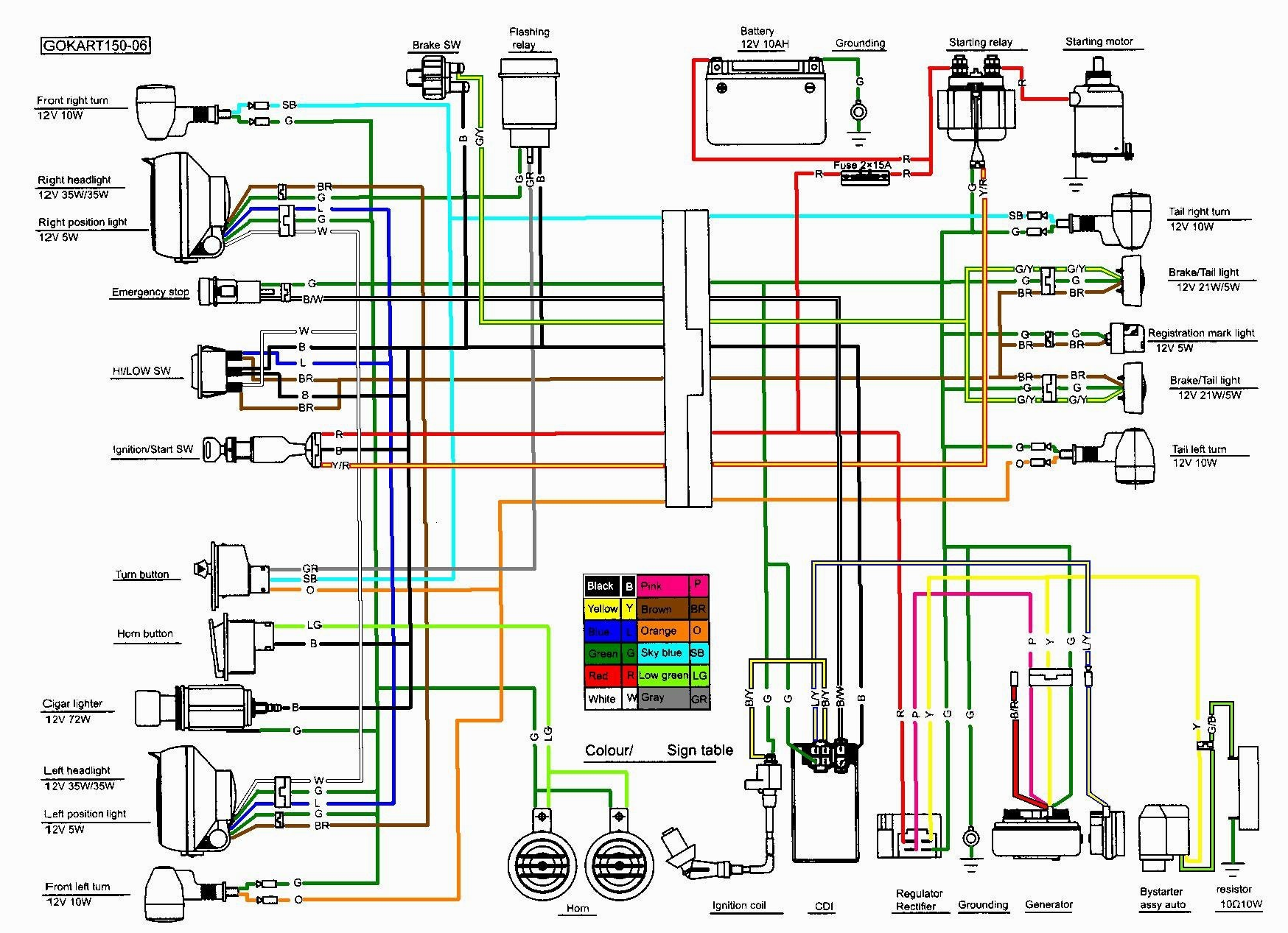 Gy6 Engine Diagram Wiring Schematic Jacobs Electronics Hecho Howhit 150cc Banksbankingfo Rh Detoxicrecenze Com Stator 50cc