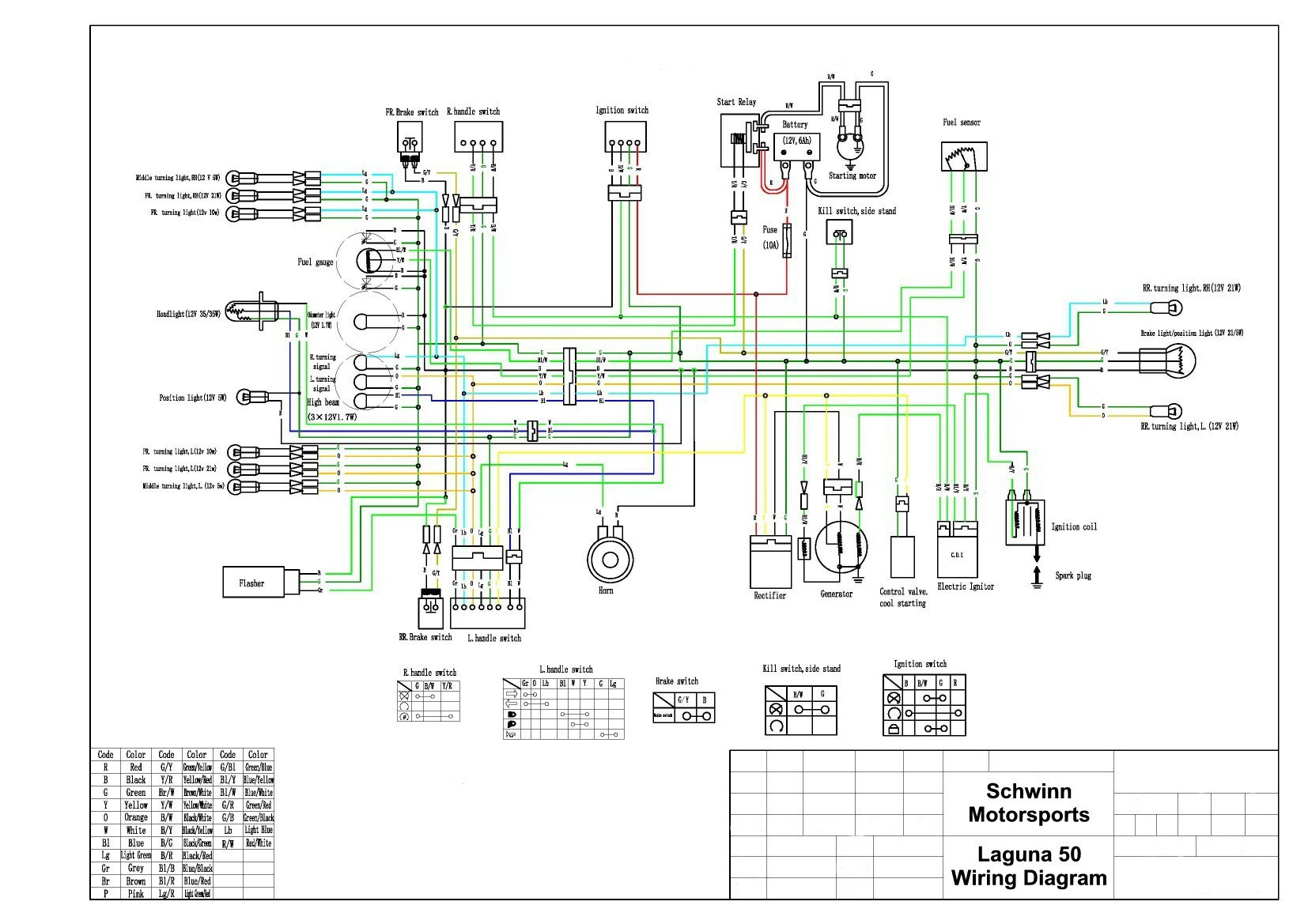 Howhit 150cc Engine Diagram Wiring Diagram for 3 Way Switches Multiple Lights Scooter with Basic Of Howhit 150cc Engine Diagram Gy6 Go Kart Wiring Diagram Download