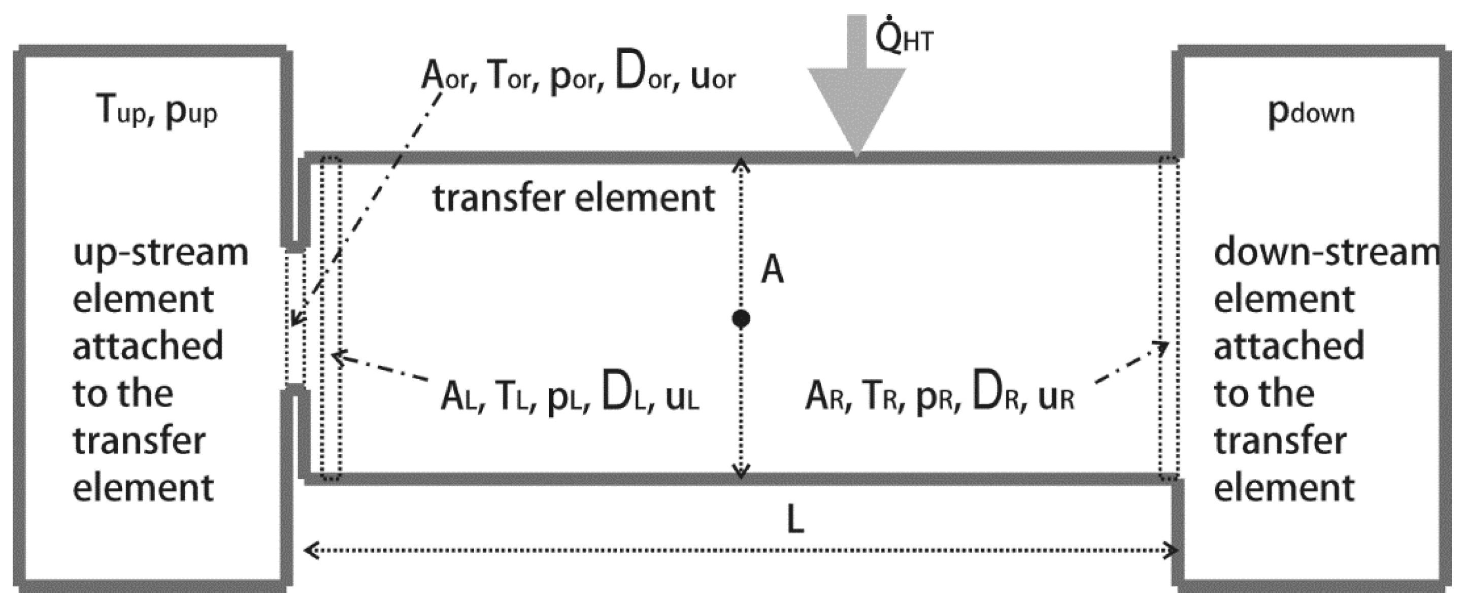 Internal Combustion Diagram Energies Free Full Text Of Internal Combustion Diagram