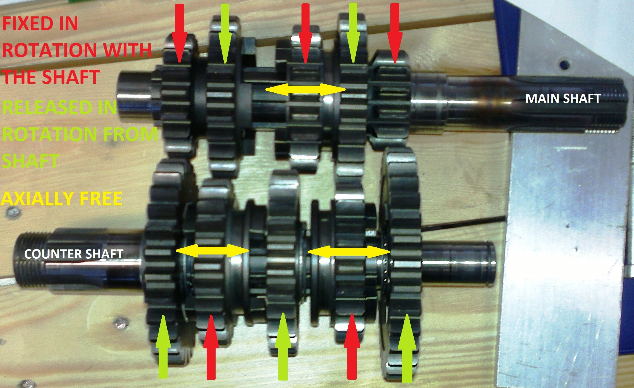 Motorcycle Transmission Diagram Sequential Manual Transmission for Motorcycles Of Motorcycle Transmission Diagram
