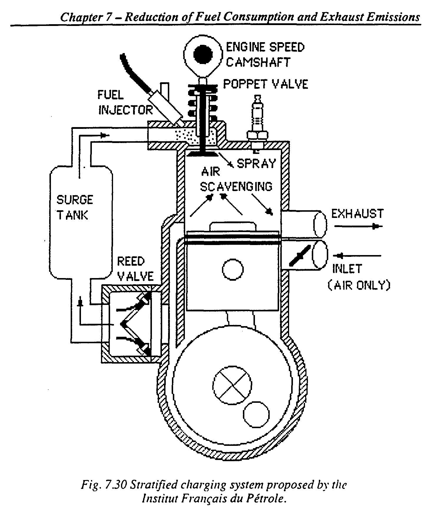 Moving Engine Diagram Wo A1 Two Cycle Engine with Reduced Hydrocarbon Emissions Of Moving Engine Diagram