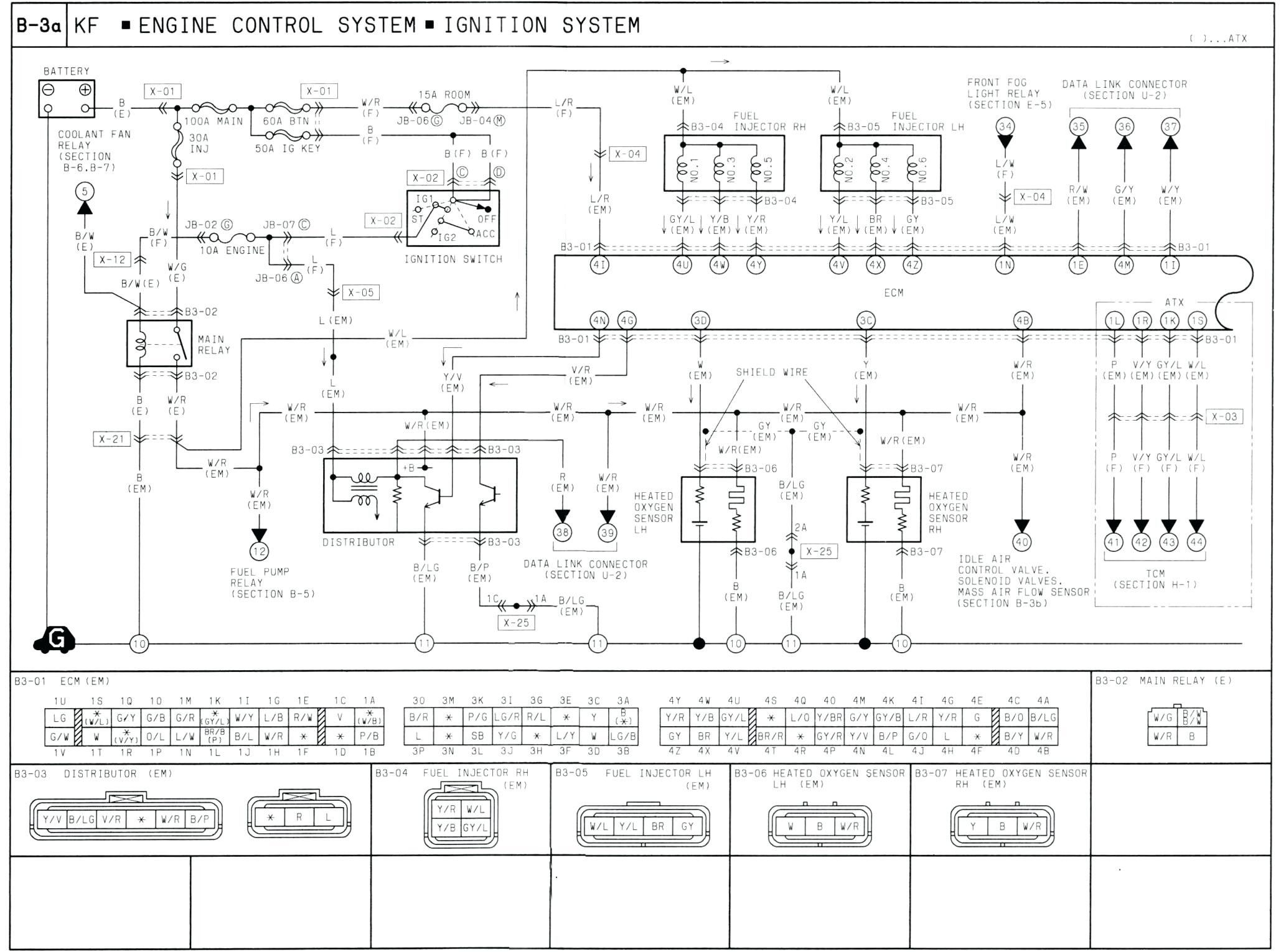 2009 Mazda 5 Wiring Diagram