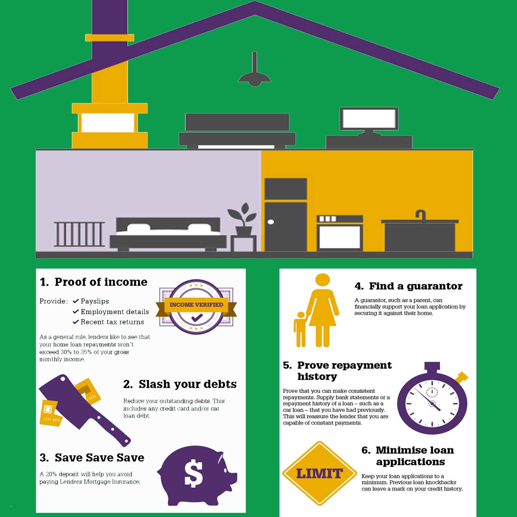 Object Model Diagram for Car Loan Home Loan Insurance Plan Lovely Insurance Diagram Awesome Object Of Object Model Diagram for Car Loan