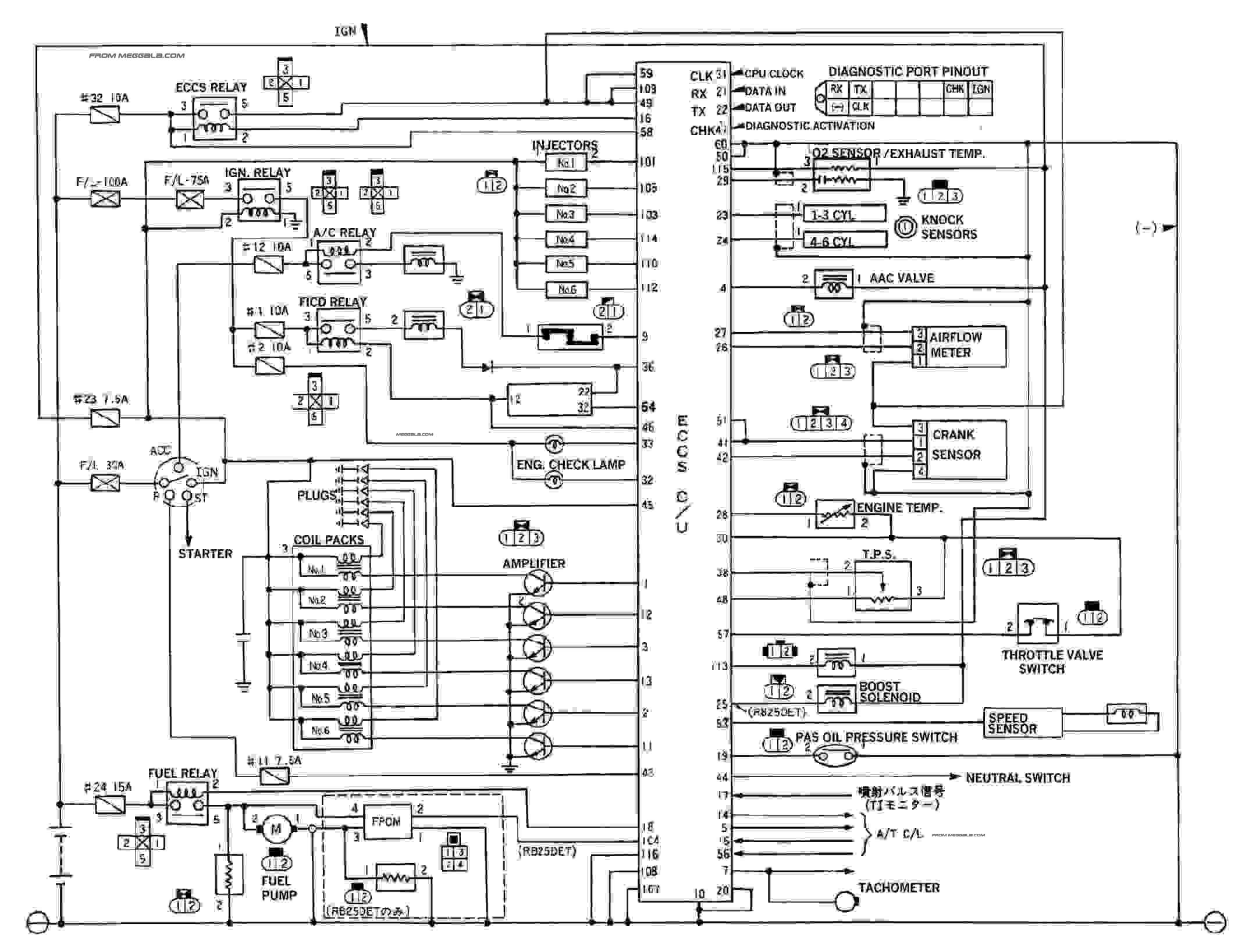 Rb20det Engine Diagram Engine Diagram Get Free Image About Wiring Along with Rb20det Wiring Of Rb20det Engine Diagram