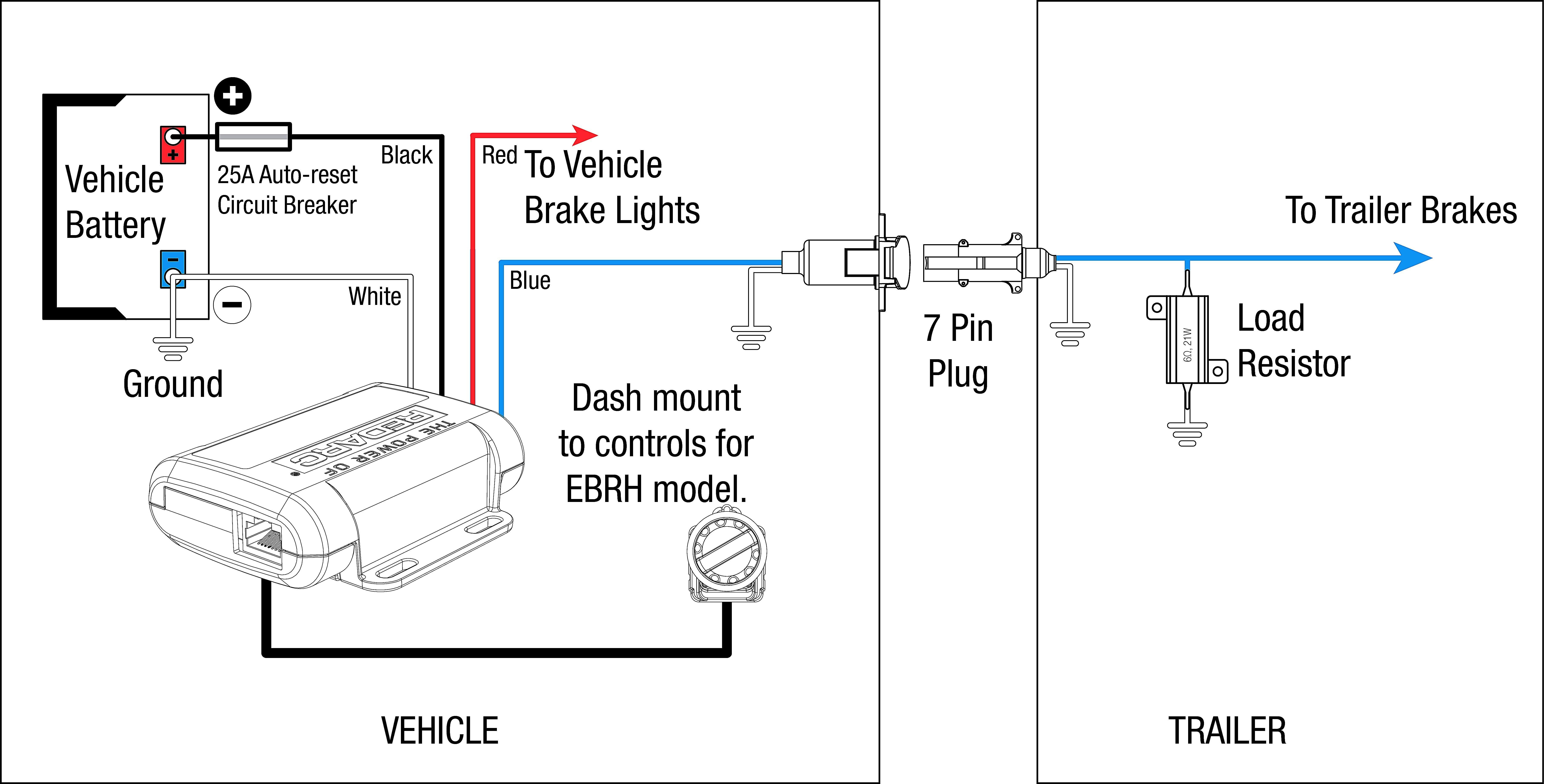 Trailer Brake Breakaway Wiring Diagram Wiring Diagram Trailer Brake Controller Fresh Break Away Systems