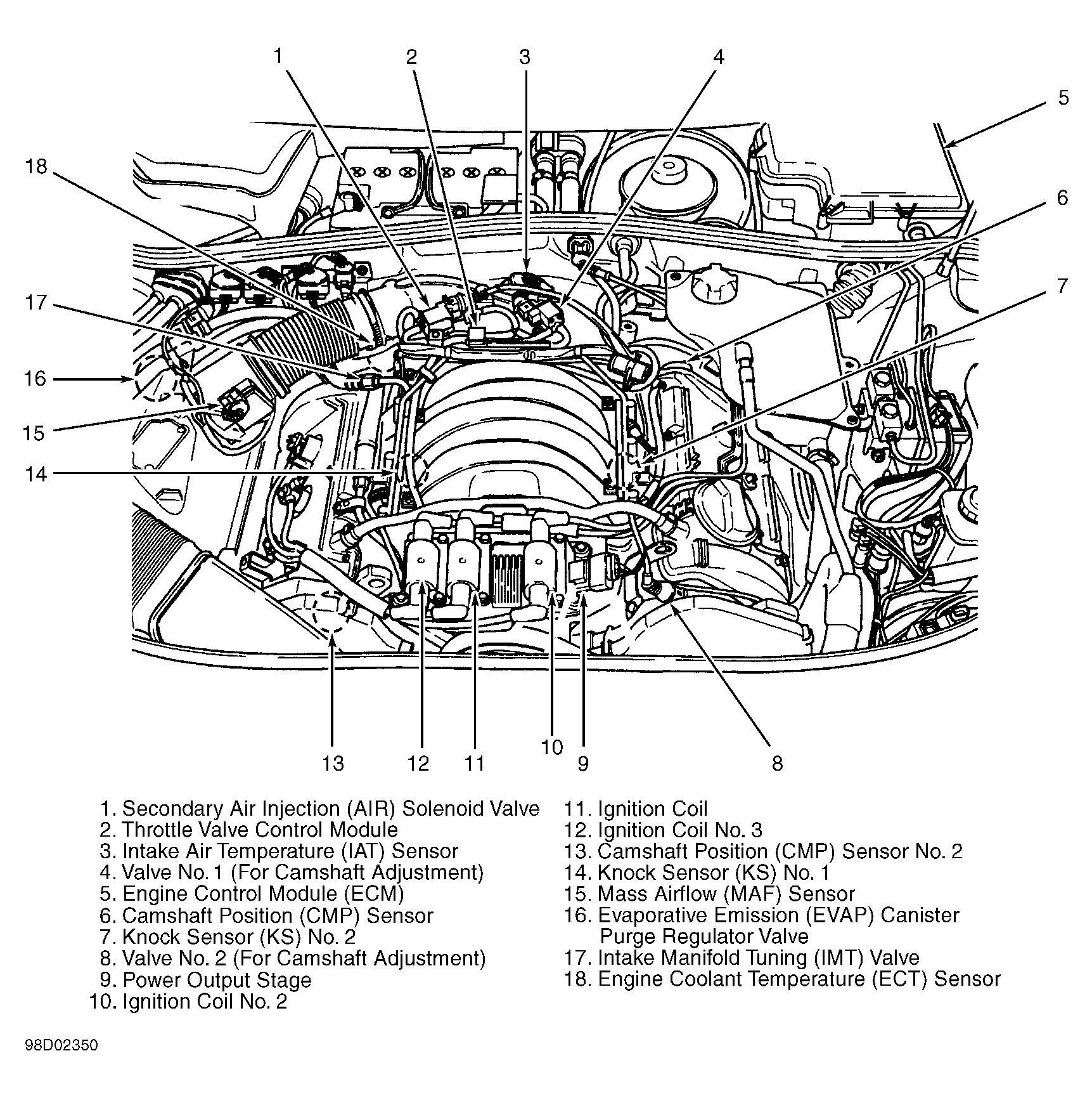 vw touareg engine diagram