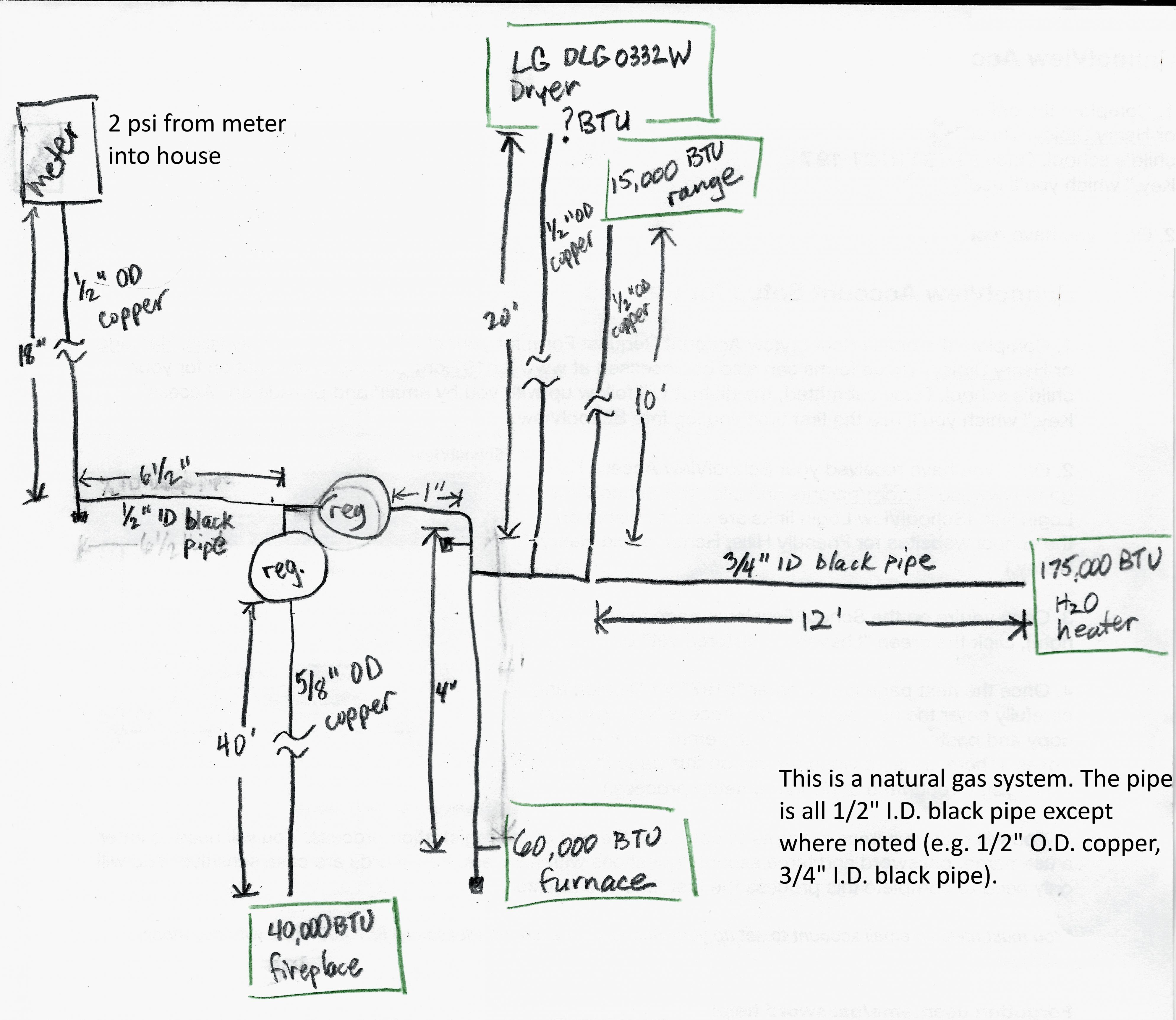 Whole House Wiring Diagram whole House Vacuum System Plumbing Diagram Wiring Wiring Diagrams Of Whole House Wiring Diagram