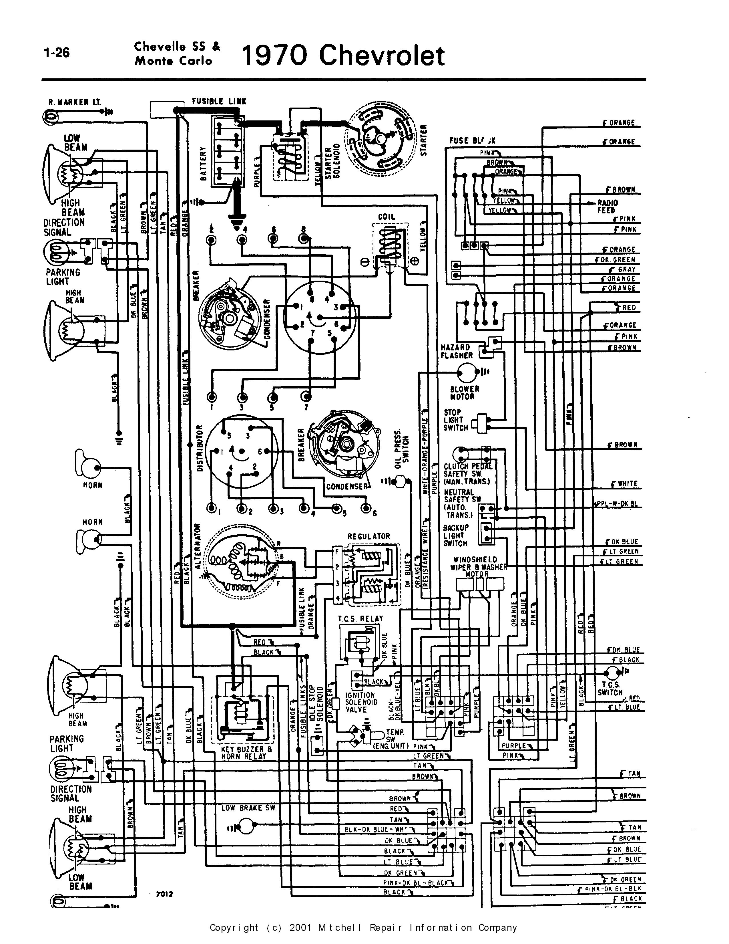 1969 Chevelle Wiring Diagram 70 Chevelle Starter Wiring Harness Diagram Worksheet and Wiring Of 1969 Chevelle Wiring Diagram