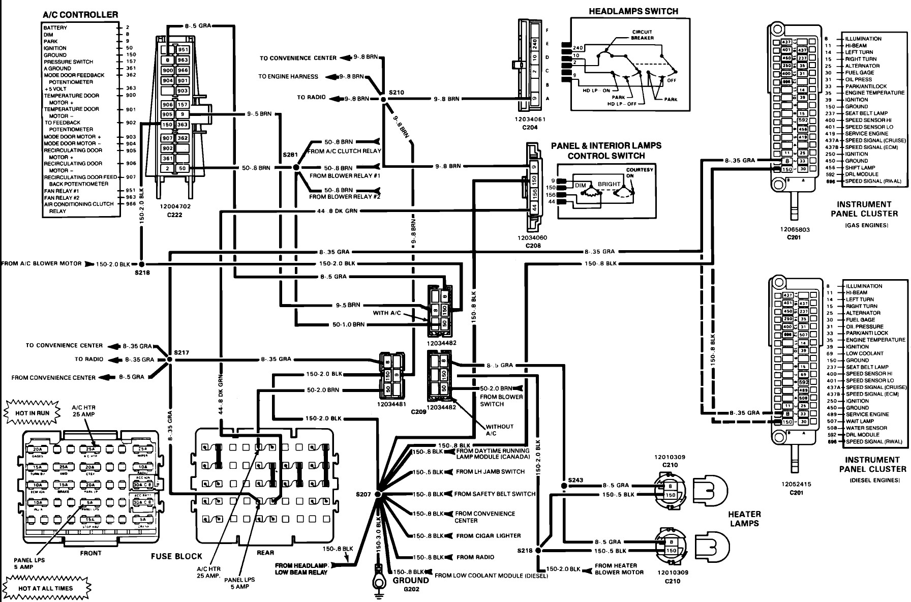 1984 chevy truck wiring diagram