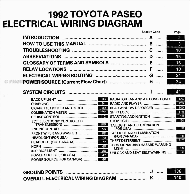 1992 toyota Paseo Engine Diagram 1996 toyota Camry Wiring Diagram Fresh Of 1992 toyota Paseo Engine Diagram