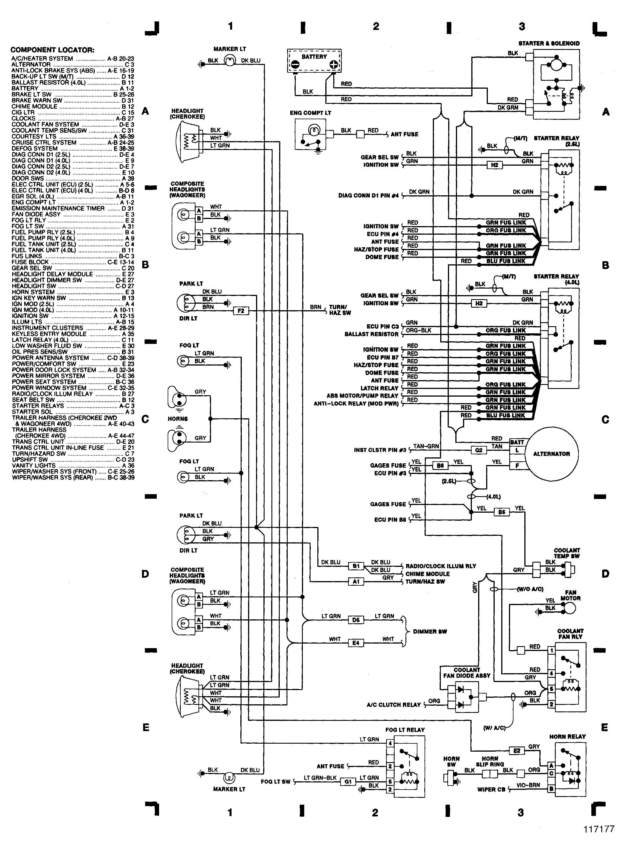 1993 Jeep Cherokee Engine Diagram 1995 Jeep Cherokee Starter Wiring Diagram Wiring Diagram Will Be A