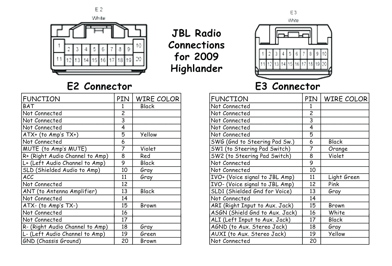 1996 toyota Corolla Engine Diagram 1996 toyota Camry Spark Plug Wire Diagram Zookastar Of 1996 toyota Corolla Engine Diagram