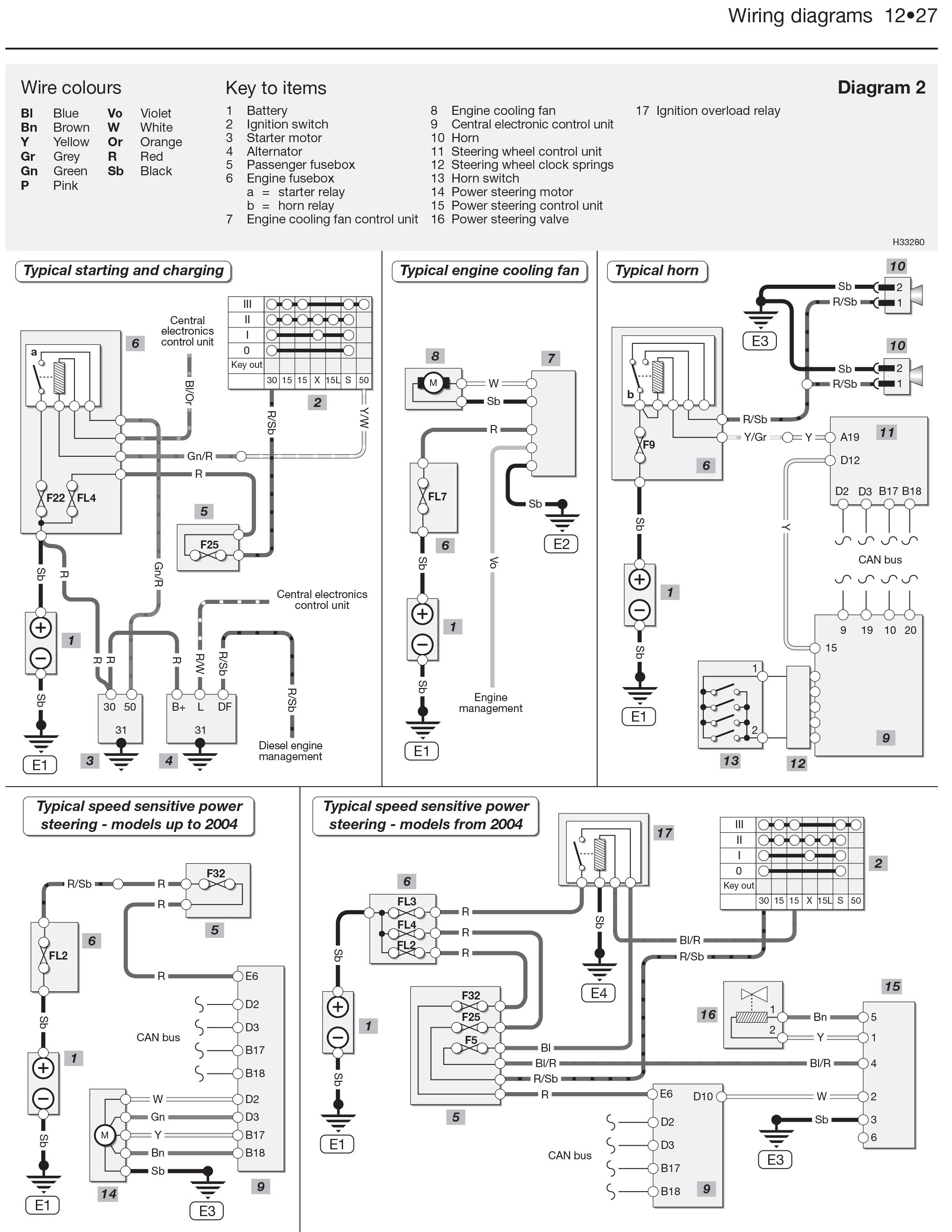 1998 volvo v70 engine diagram my wiring diagram wiring diagram for 1998 v70