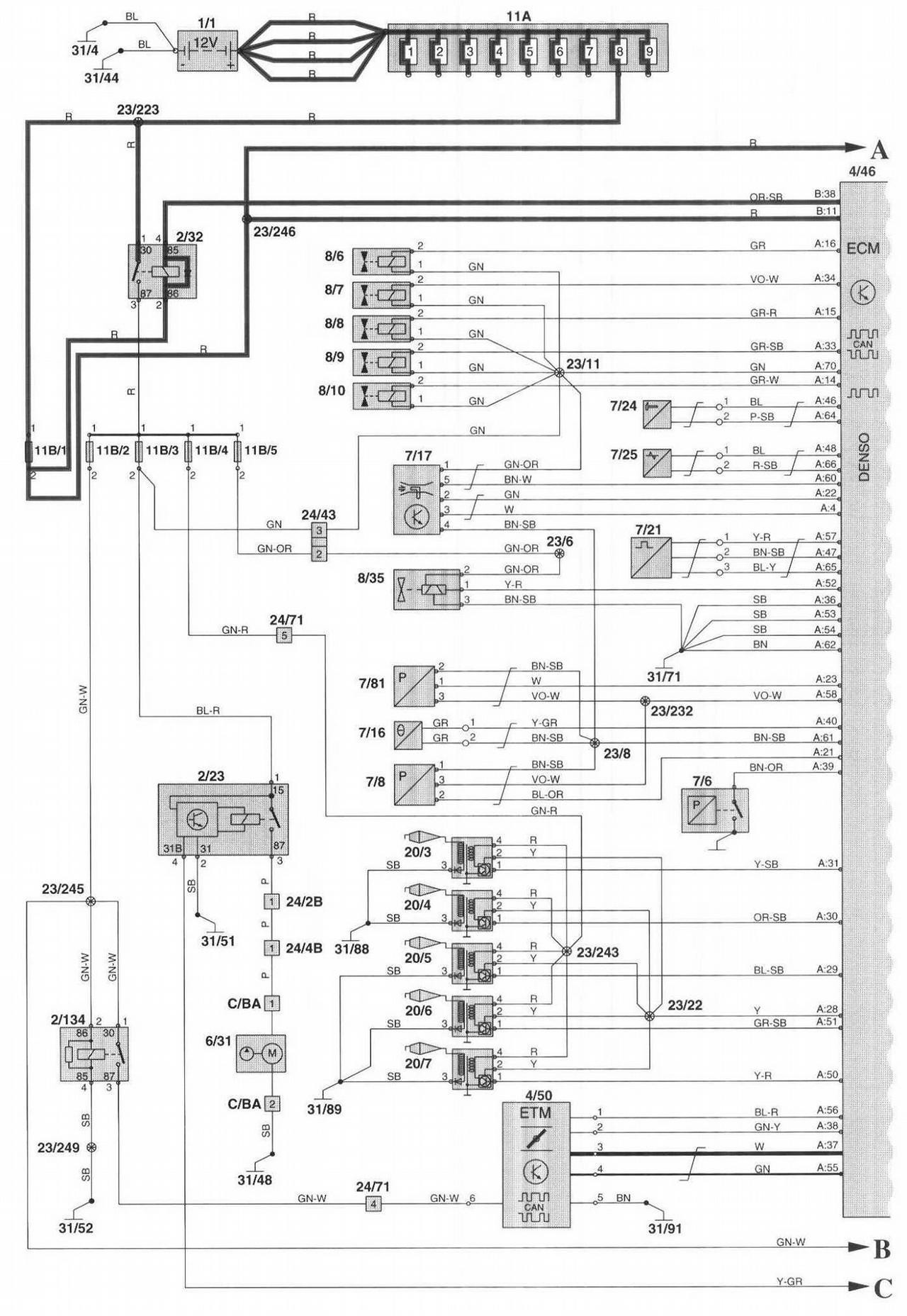 1998 Volvo V70 Engine Diagram Volvo Wiring Diagram Wiring Schematic Diagram Of 1998 Volvo V70 Engine Diagram S80