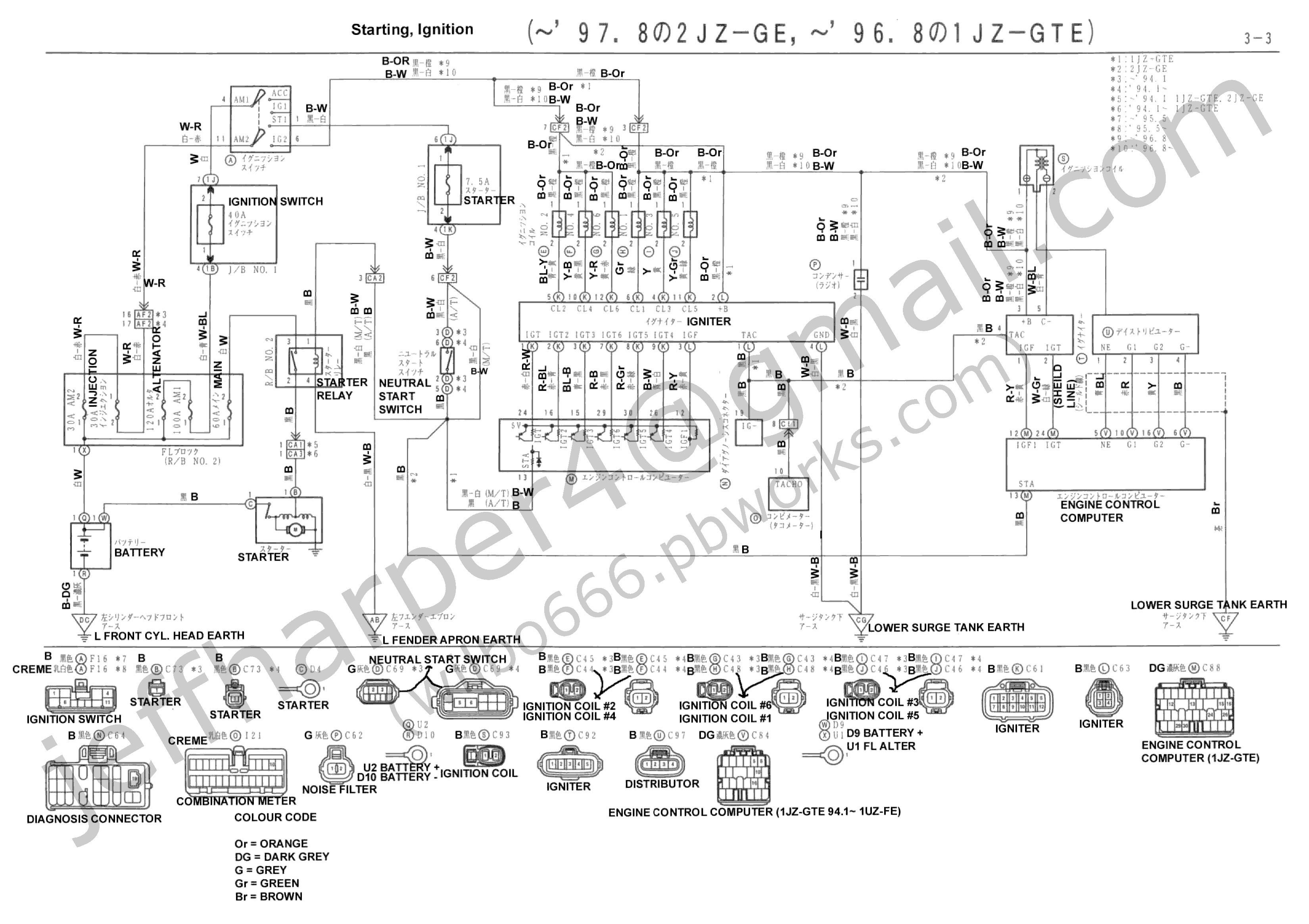 1jz Engine Wiring Diagram Wiring Diagram Alternator Warning Light Save Wilbo666 1jz Gte Jzz30 Of 1jz Engine Wiring Diagram