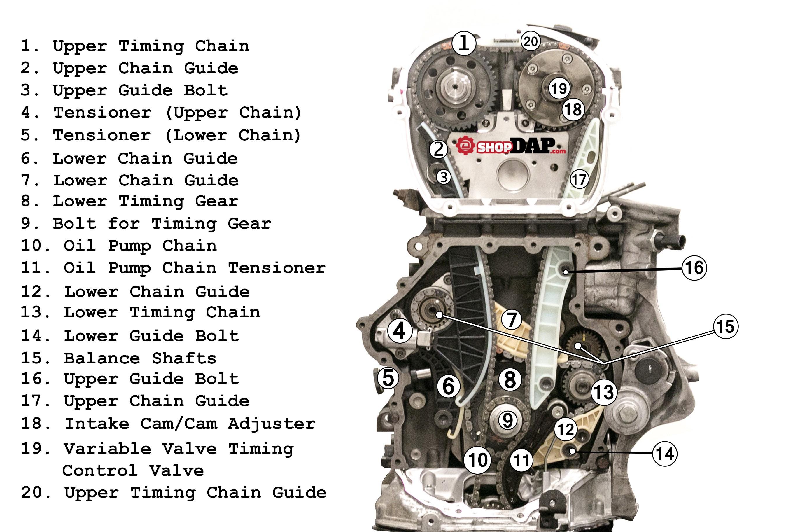 2 0 Tsi Engine Diagram 2 2 0t Tsi Timing Chain Ponent Diagram for Vw and Audi Deutsche Of 2 0 Tsi Engine Diagram 2