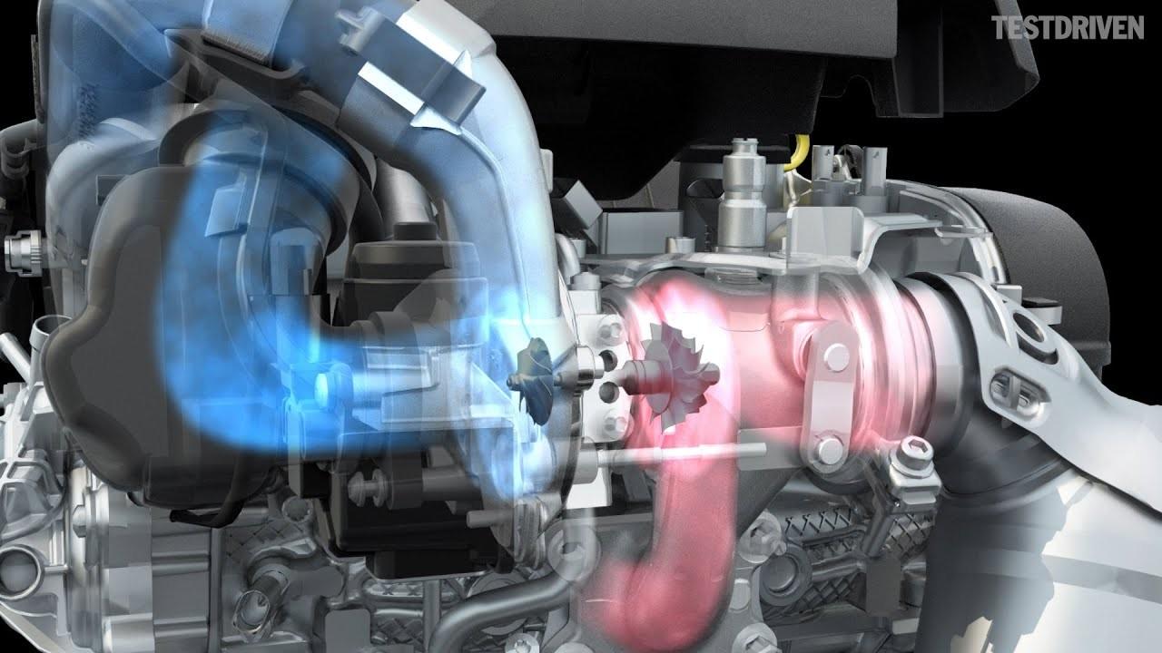 2 0 Tsi Engine Diagram 2 Volkswagen Tsi Engine Animation Of 2 0 Tsi Engine Diagram 2