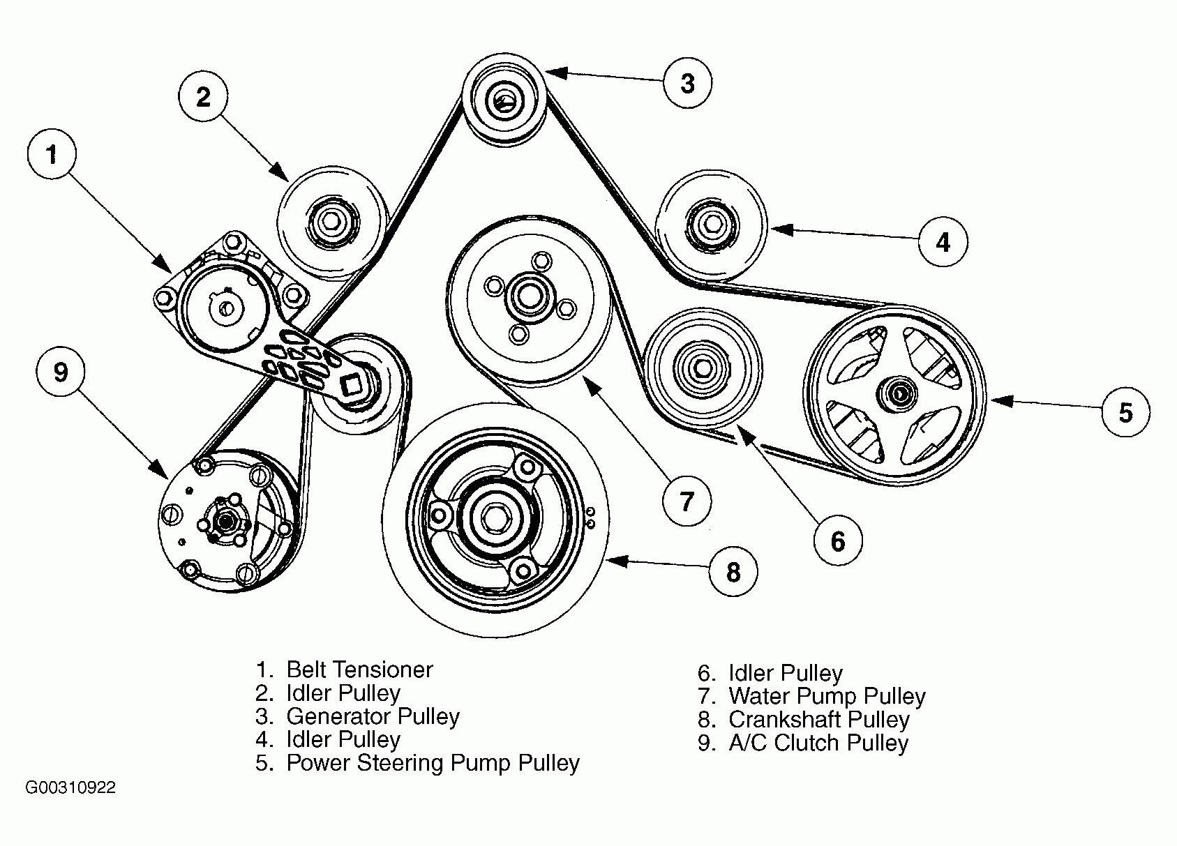 2000 ford Taurus 3 0 Engine Diagram ford 1 9 Engine Diagram Another Blog About Wiring Diagram • Of 2000 ford Taurus 3 0 Engine Diagram