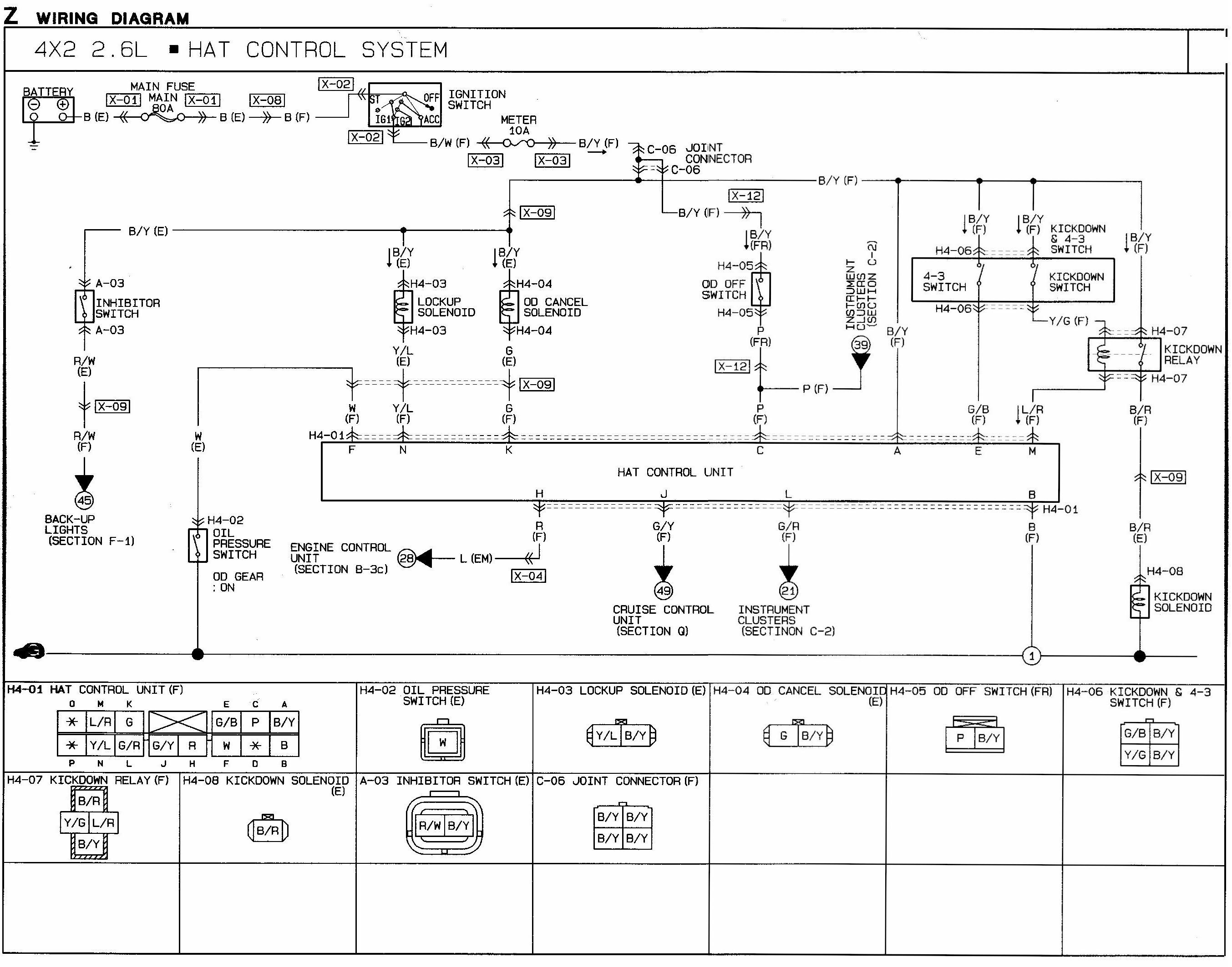 2000 Jeep Cherokee Sport Engine Diagram 1995 Jeep Grand ... Ac Wiring Diagram Jeep Cherokee Sport on