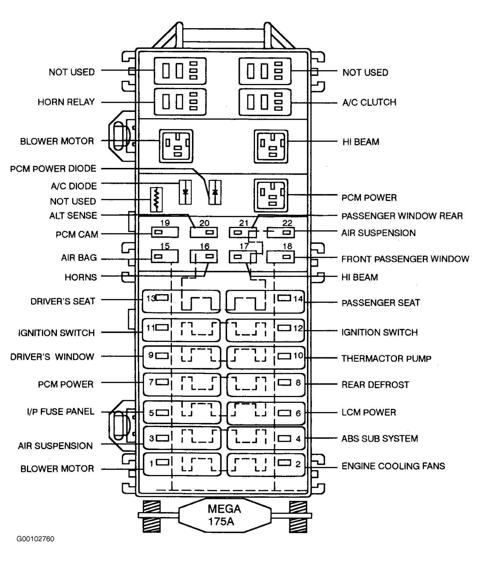 2001 Lincoln town Car Fuse Box Diagram 2001 Lincoln town Car Fuse Box Diagram — Daytonva150