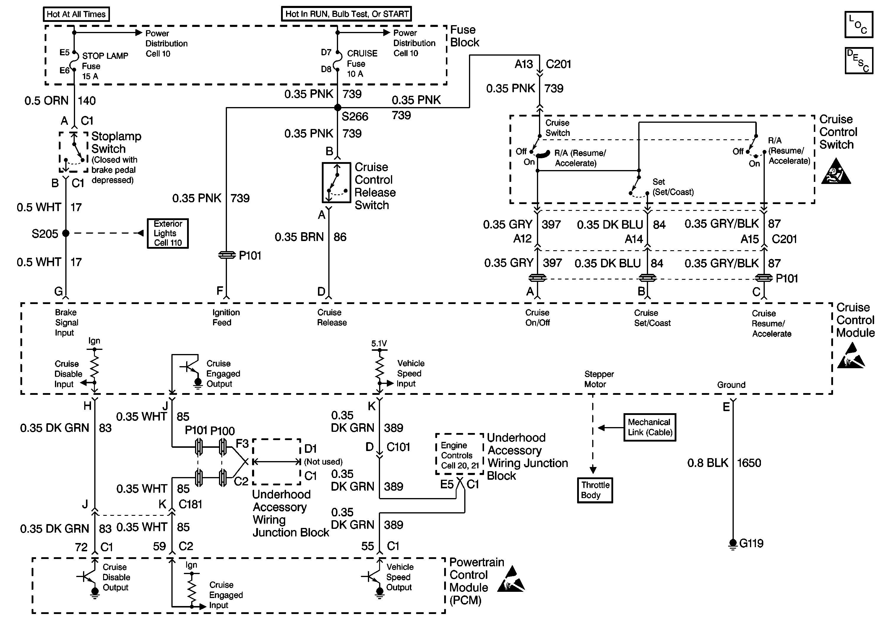 2001 Pontiac Grand Am Engine Diagram Wiring Diagram 2003 Pontiac Grand Am Stereo In at Of 2001 Pontiac Grand Am Engine Diagram