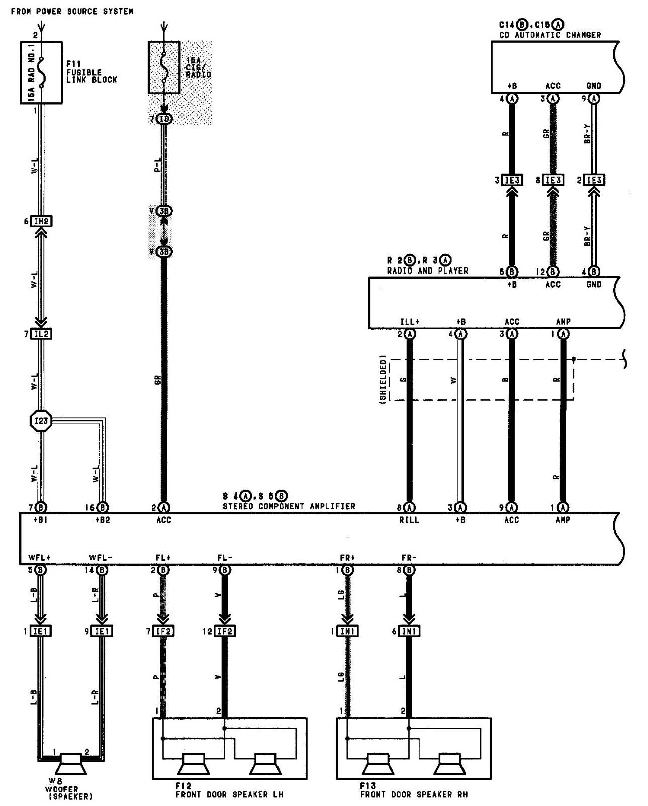 2001 toyota Celica Engine Diagram Wiring Diagram 1997 toyota Celica Schematics Wiring Diagrams •