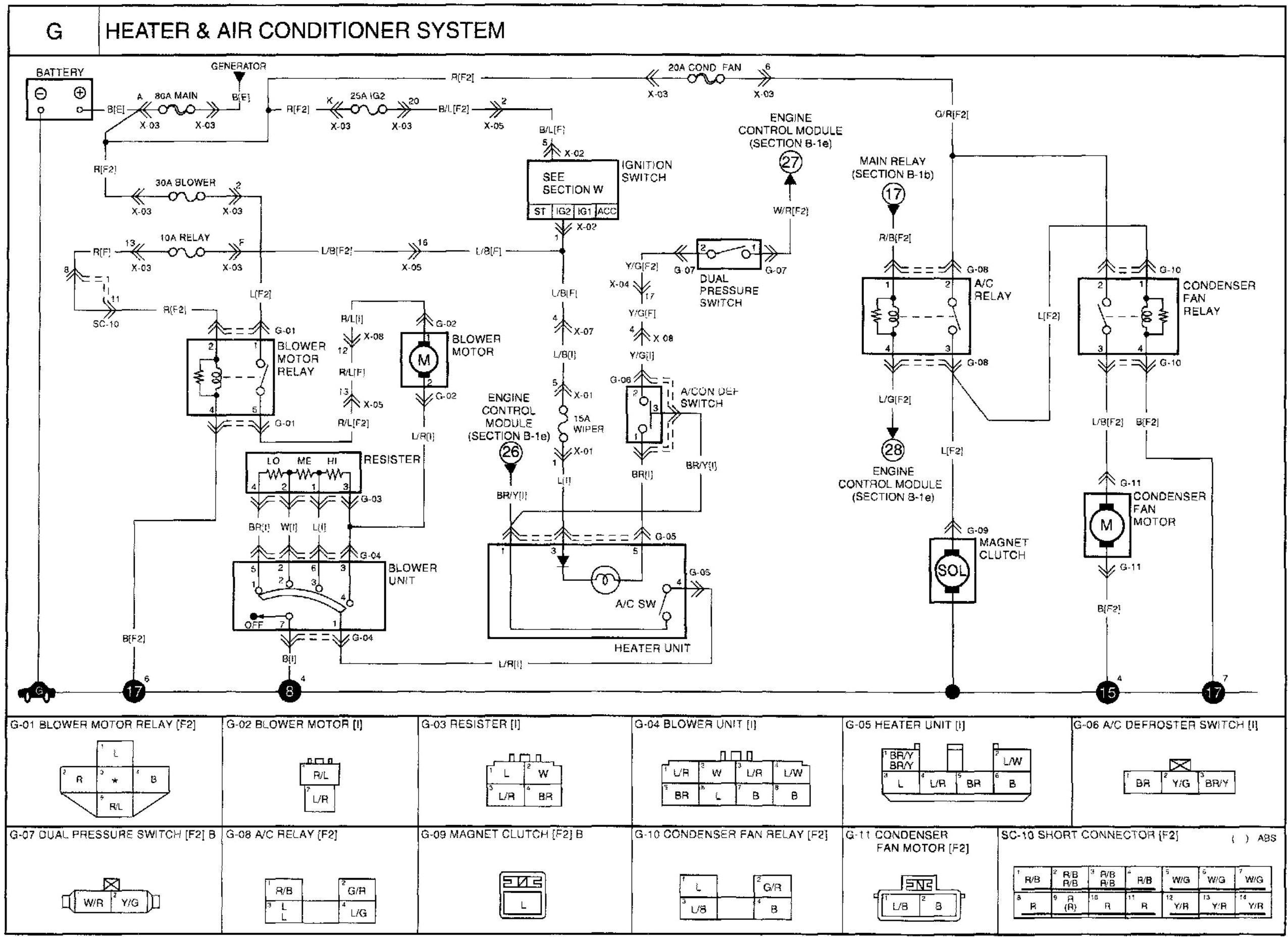 Kia Sorento Wiring Schematic | Wiring Diagram on kia engine diagram, kia relay diagram, kia service, kia transmission diagram, kia fuse diagram, kia soul stereo system wiring, kia steering diagram, kia ecu diagram, 05 kia sportage radio wire diagram, kia optima stereo diagram, kia belt diagram, kia radio wiring harness, kia sportage electrical diagram, kia air conditioning diagram, kia parts diagram, 2012 kia optima radio diagram, kia fuel pump wiring,