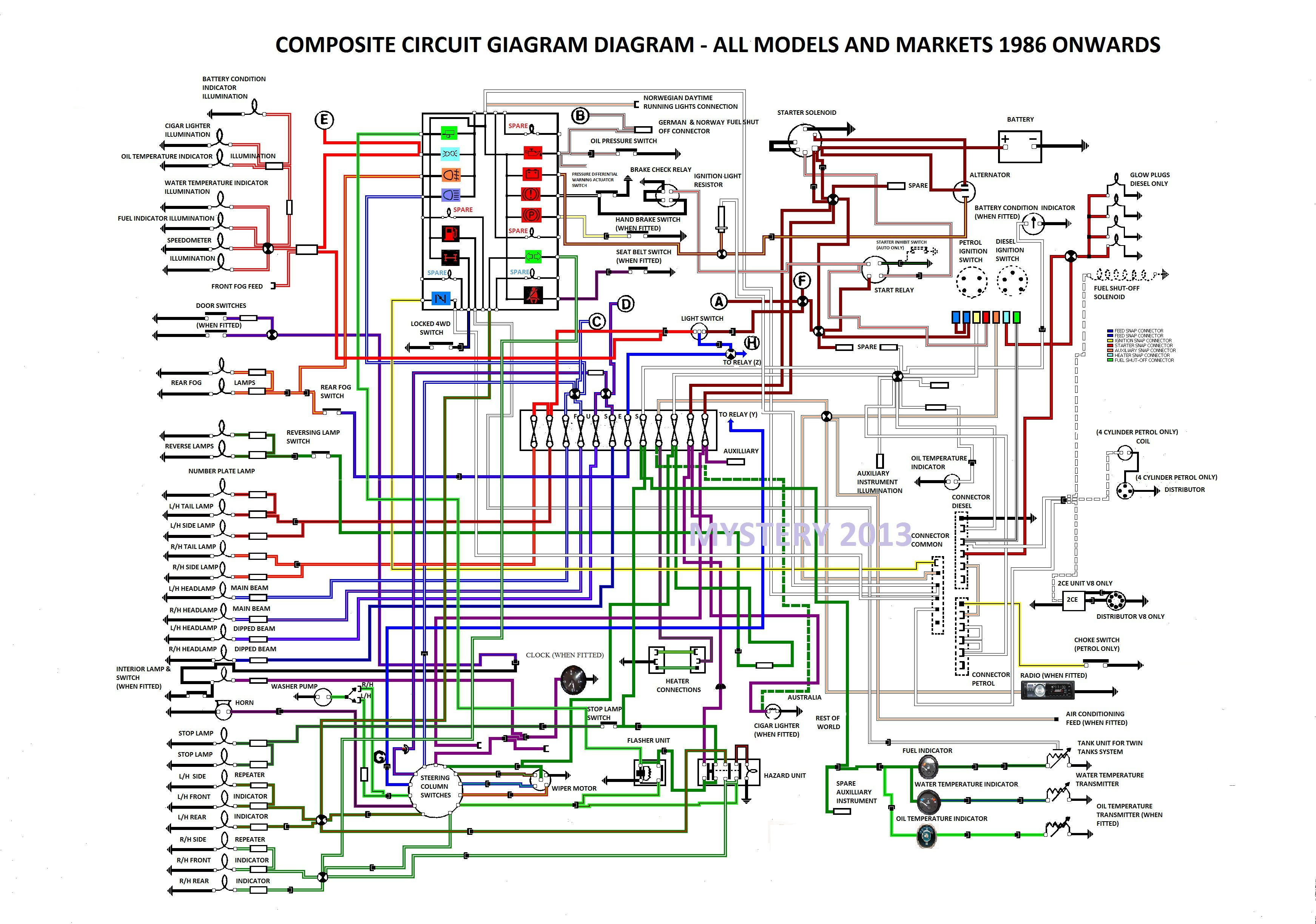 2003 Land Rover Discovery Engine Diagram 2005 Land Rover Lr3 Wiring Diagram Worksheet and Wiring Diagram •