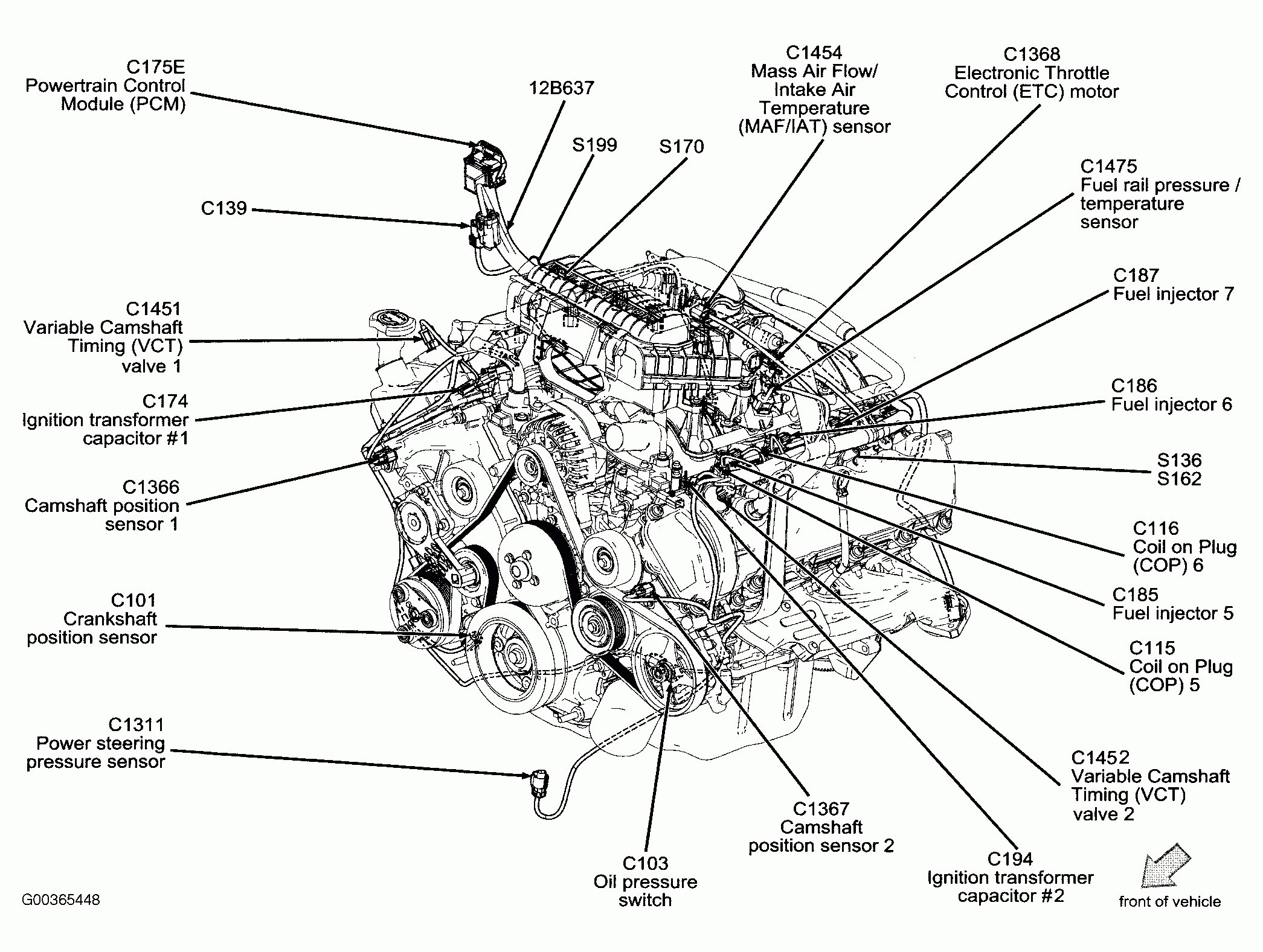2004 ford Expedition Engine Diagram 2005 ford Freestyle Blue Book Archives Simple Wiring Diagram Of 2004 ford Expedition Engine Diagram ford Explorer Parts Diagram — Daytonva150