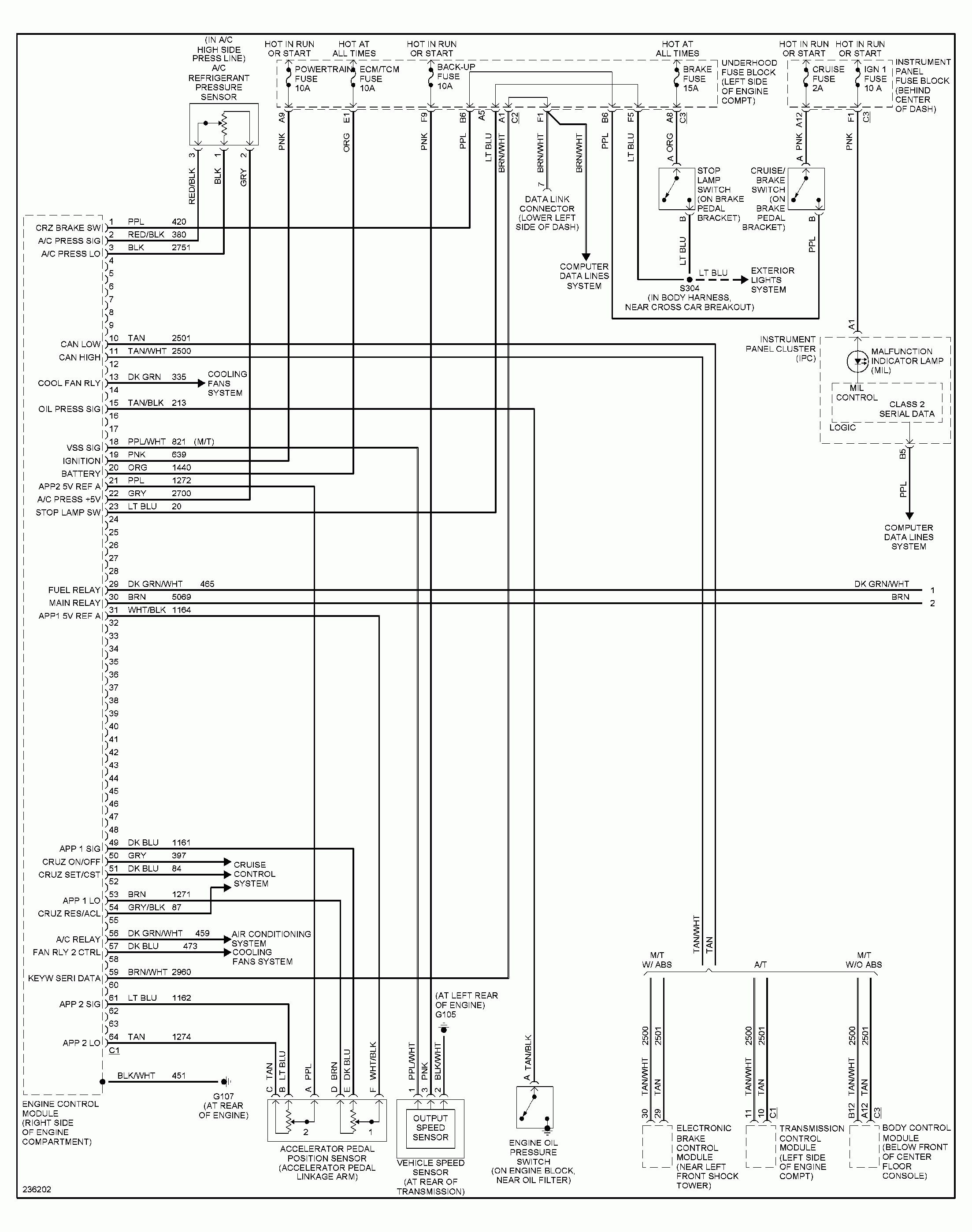 2004 Saturn Ion Engine Diagram Cool Review About 2004 Saturn Vue with Fabulous S Of 2004 Saturn Ion Engine Diagram