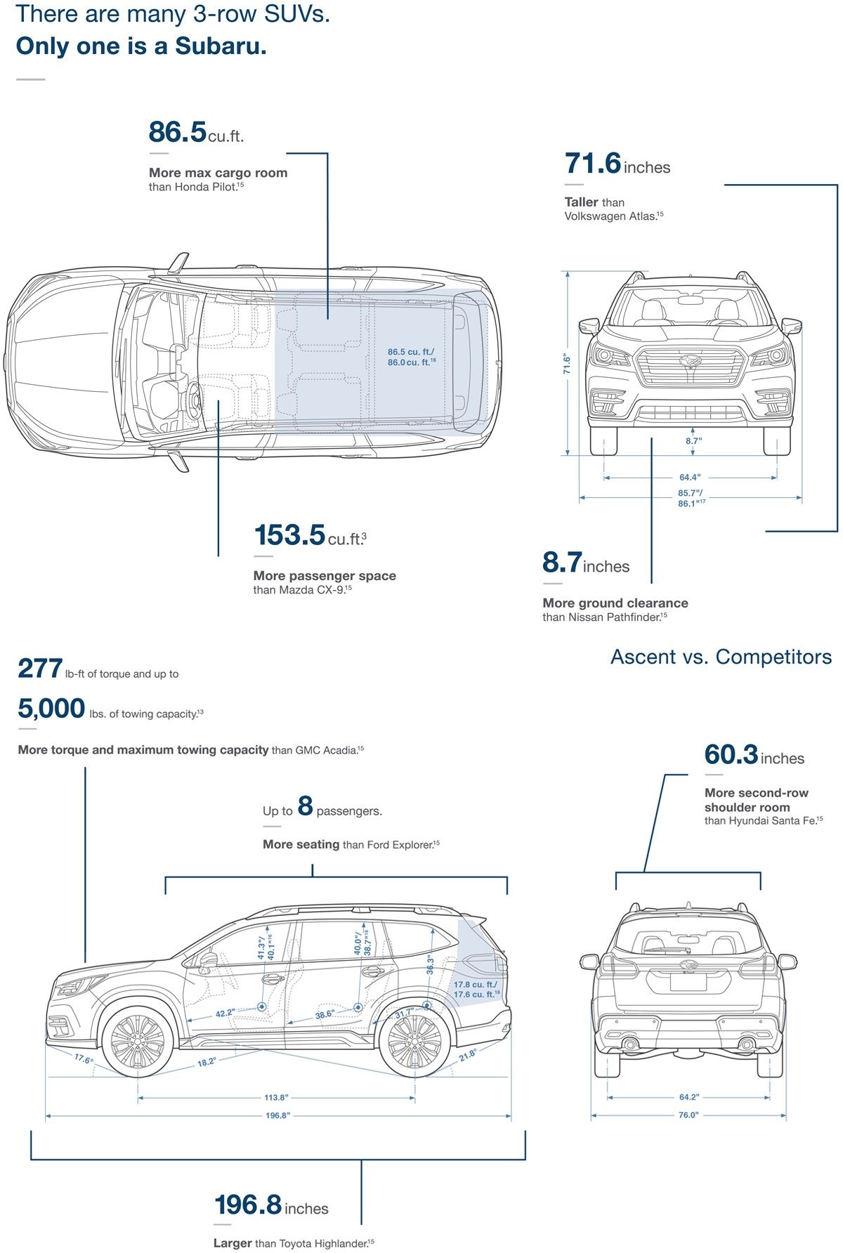 2006 Subaru B9 Tribeca Engine Diagram Subaru and Used Car Dealer In Salt Lake City Of 2006 Subaru B9 Tribeca Engine Diagram