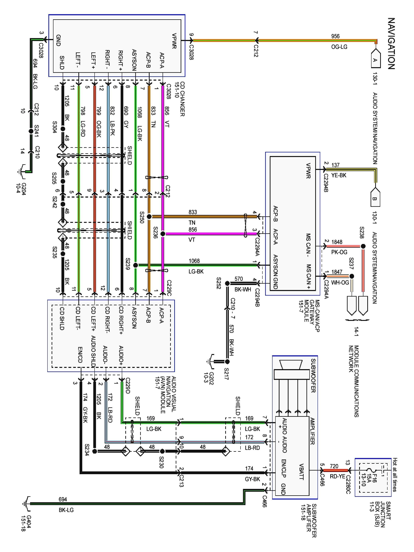 2007 ford Fusion Engine Diagram 2007 ford E250 Wiring Diagram Another Blog About Wiring Diagram • Of 2007 ford Fusion Engine Diagram