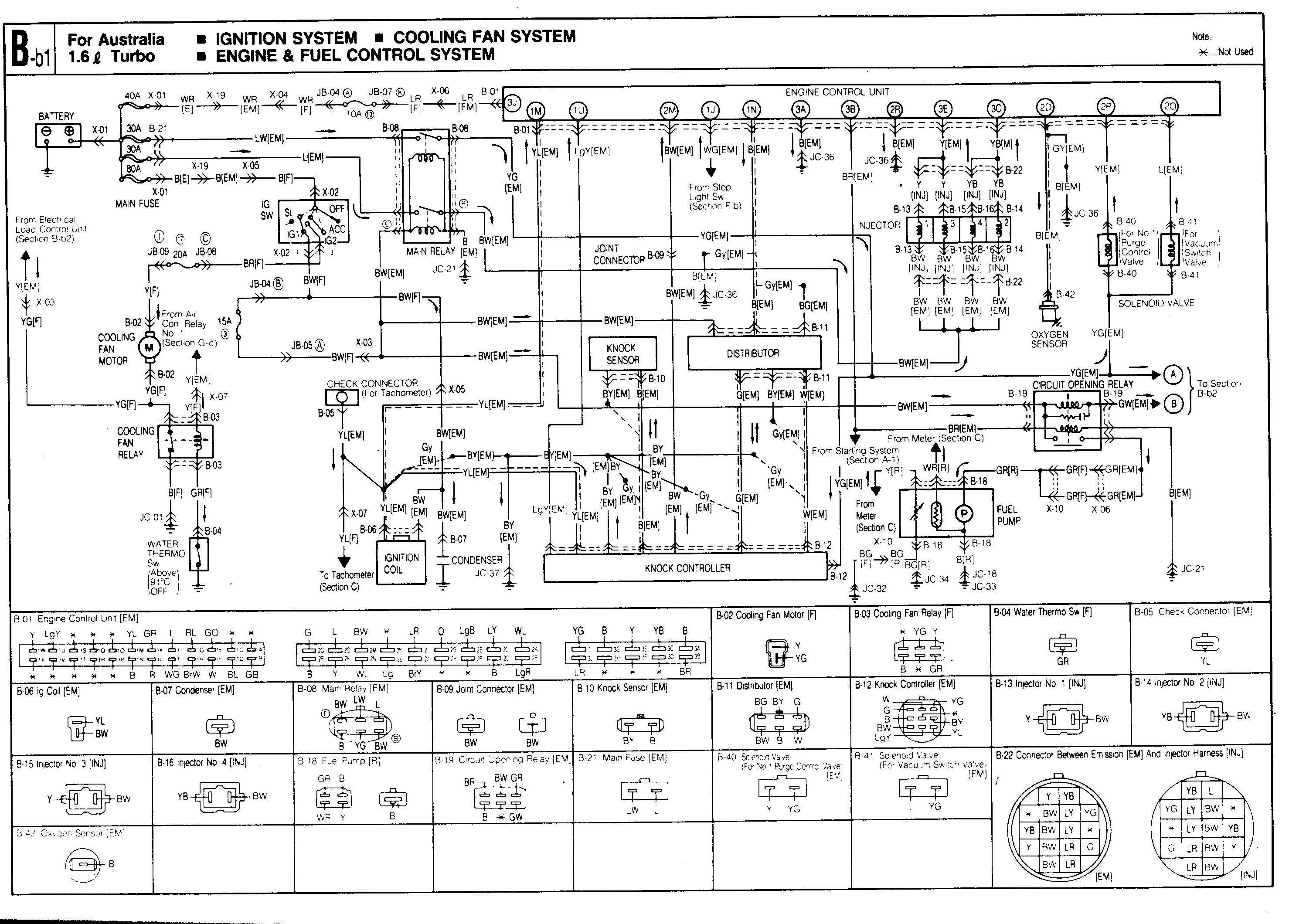 Wiring Diagram Kia Bongo Wire Data Schema •