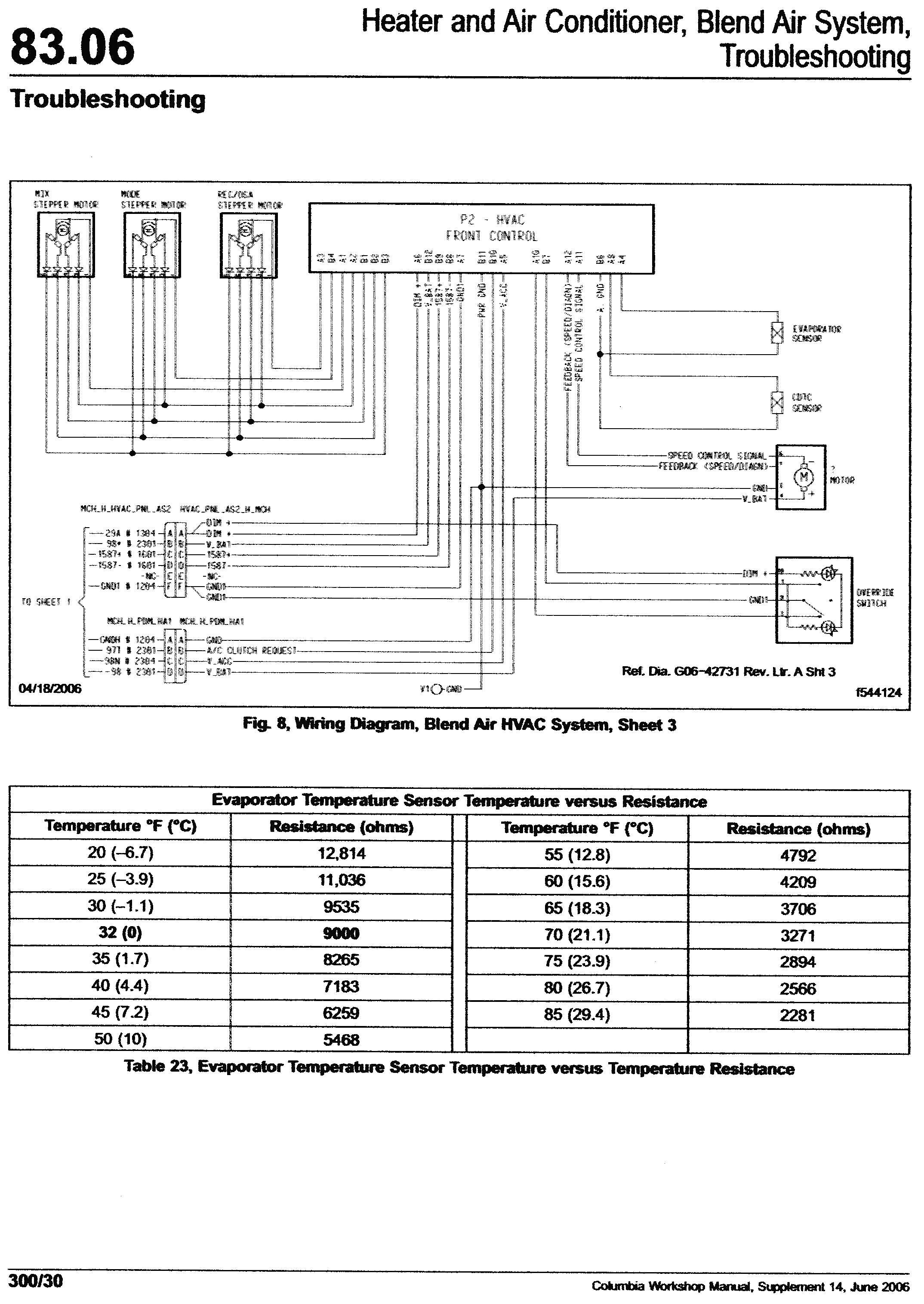2007 Sterling Truck Wiring Diagram Fl112 Wiring Diagram Another Blog About Wiring Diagram • Of 2007 Sterling Truck Wiring Diagram