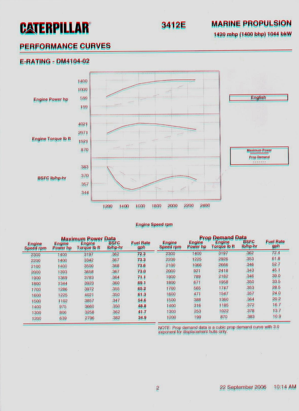 3208 Cat Engine Parts Diagram Find the Best Sel Engine Transmission and Generator Brochures now Of 3208 Cat Engine Parts Diagram