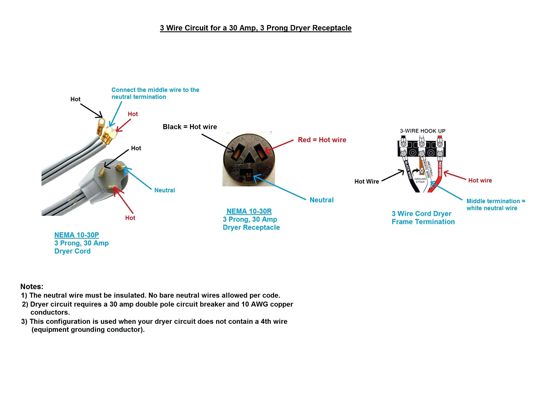 50 Amp Rv Plug Wiring Diagram 50 Amp Twist Lock Plug Wiring ...  Amp Rv Wiring A Circuit on