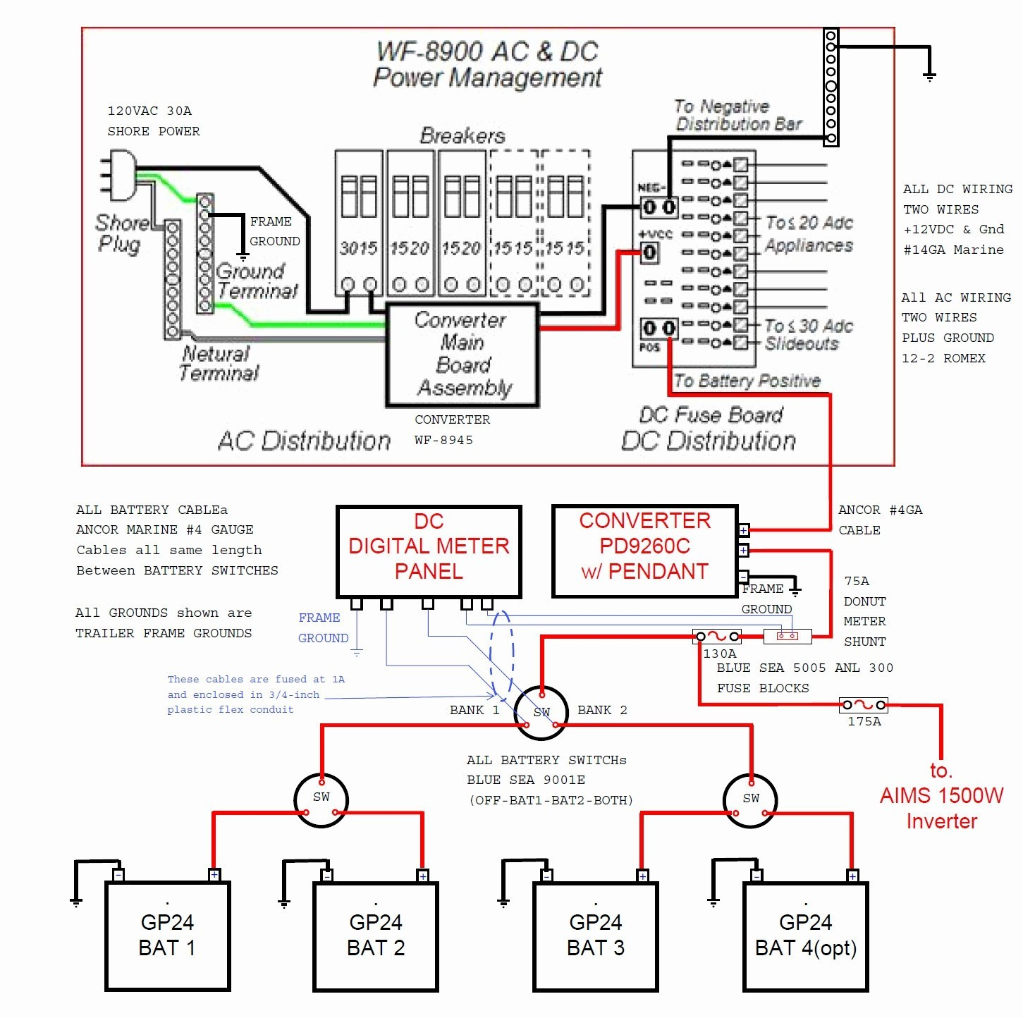 50 Amp Rv Plug Wiring Diagram Wiring Diagram 50 Amp Plug New 50 Amp Wiring Diagram Reference Amp Of 50 Amp Rv Plug Wiring Diagram