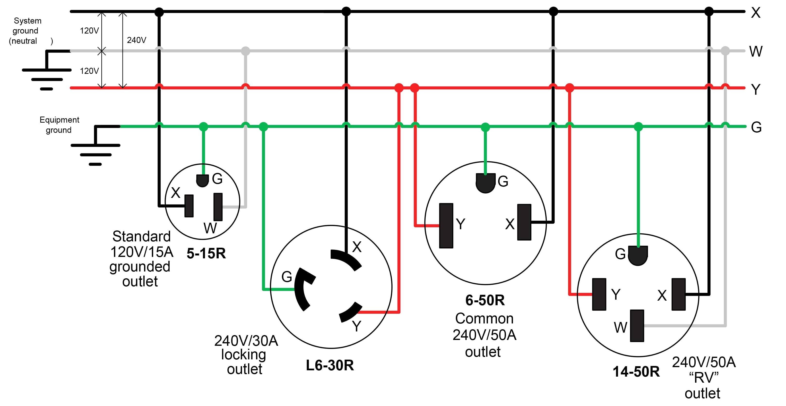 50 Amp Rv Plug Wiring Diagram Wiring Diagram for 30 Amp Breaker Box Best 4 Prong Generator Plug Of 50 Amp Rv Plug Wiring Diagram