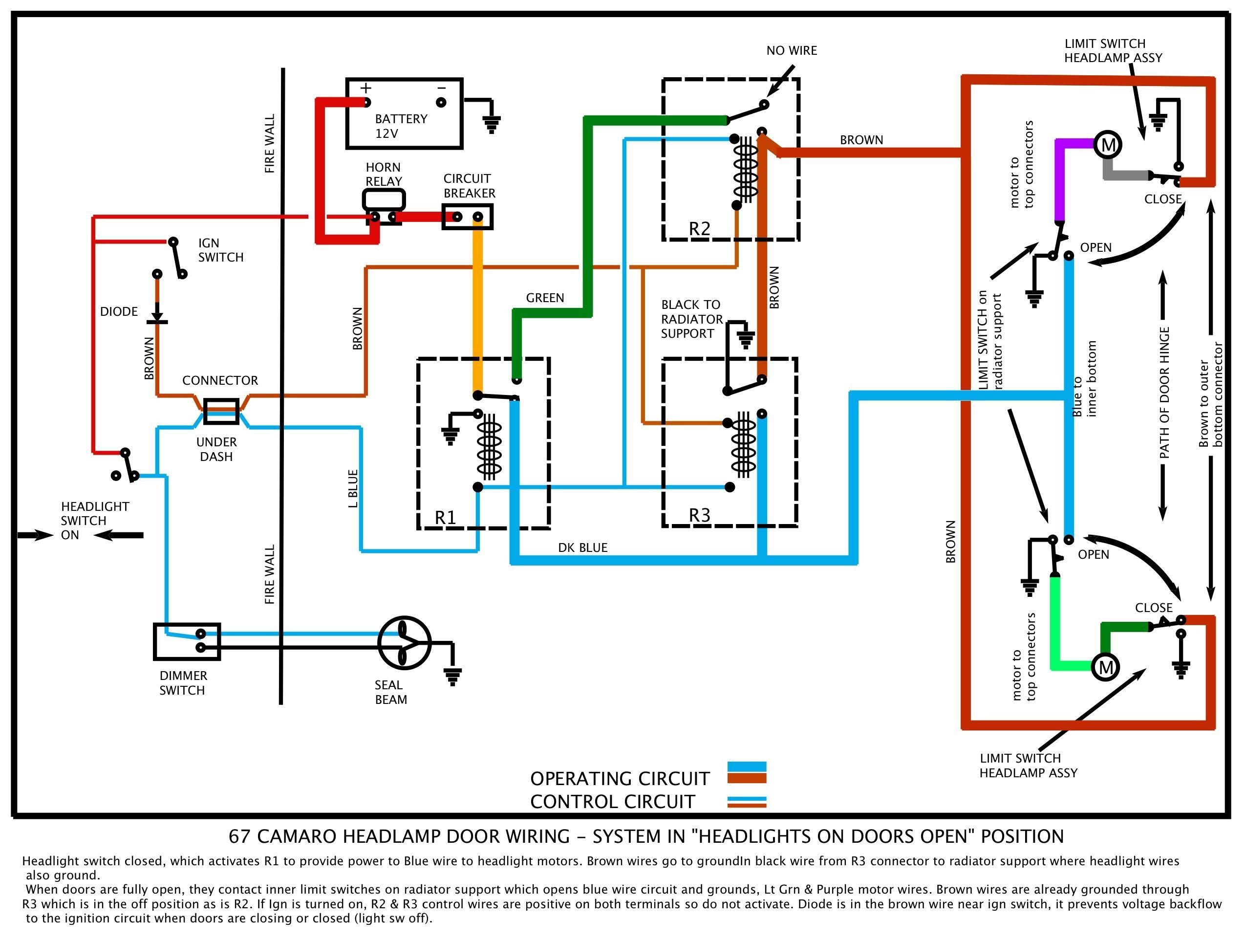 69 Camaro Wiring Diagram 95 Camaro Ignition Switch Wiring Diagram Worksheet and Wiring Of 69 Camaro Wiring Diagram