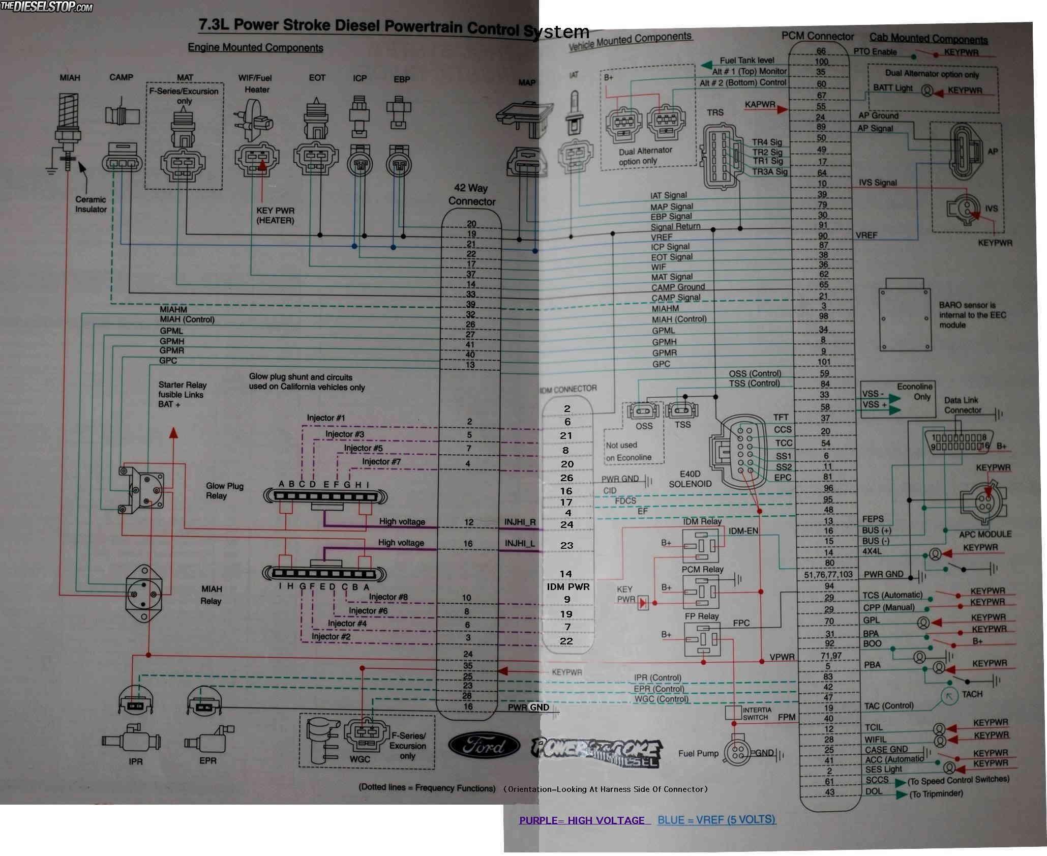 7 3 L Powerstroke Engine Diagram 7 3l Wiring Schematic Printable Very Handy Diesel forum Of 7 3 L Powerstroke Engine Diagram