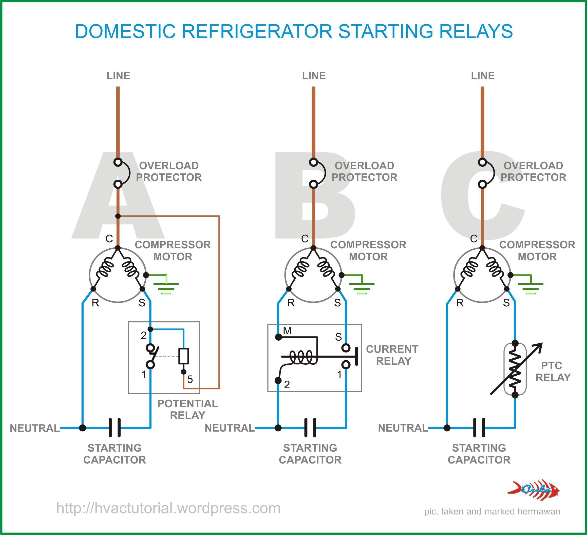 Ao Smith Pool Pump Motor Parts Diagram Hvac 230v Motor Wiring Diagram Trusted Wiring Diagram Of Ao Smith Pool Pump Motor Parts Diagram