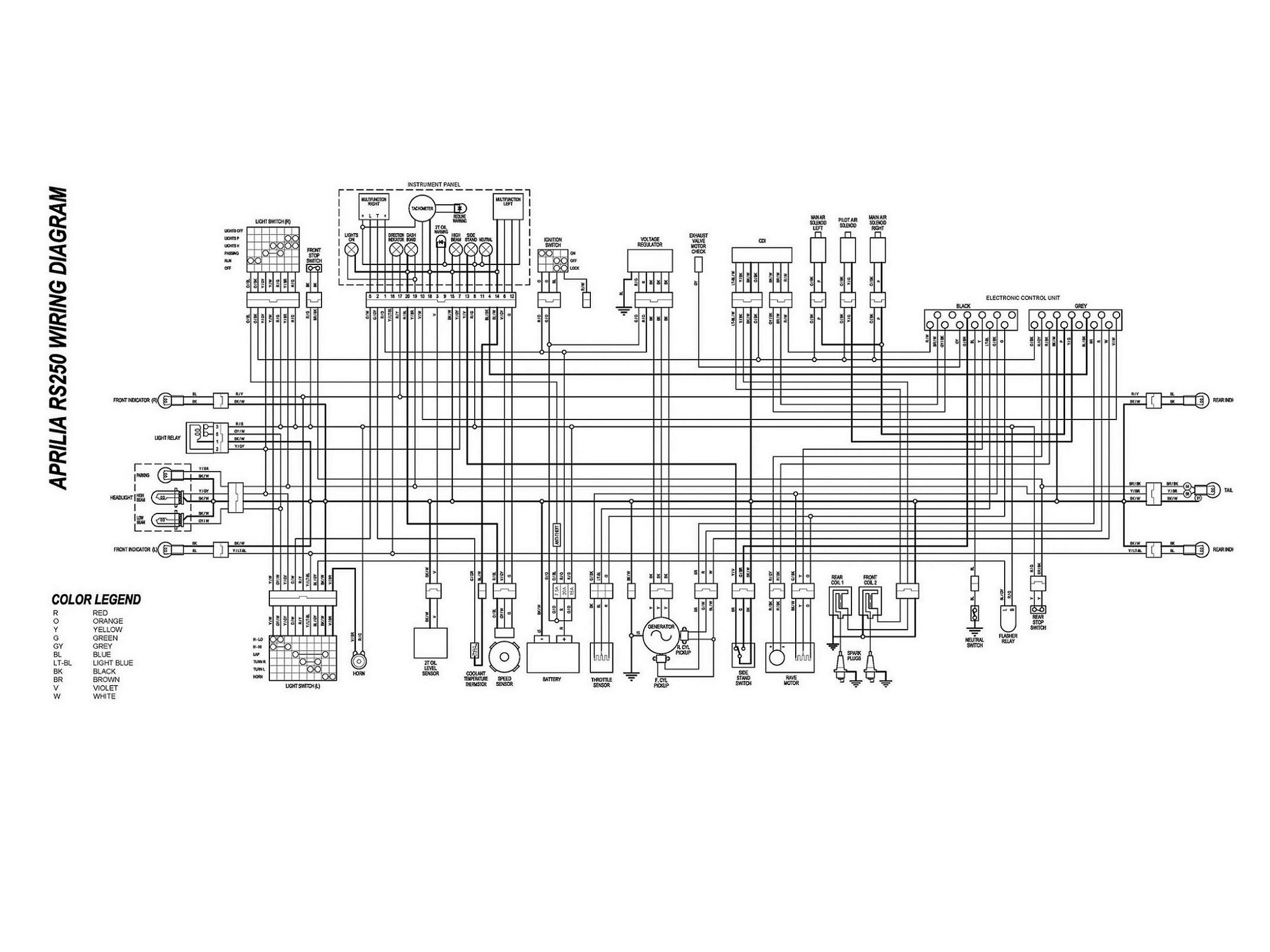 Aprilia Rs 125 Engine Diagram Rs250 Wiring Diagram Of Aprilia Rs 125 Engine Diagram