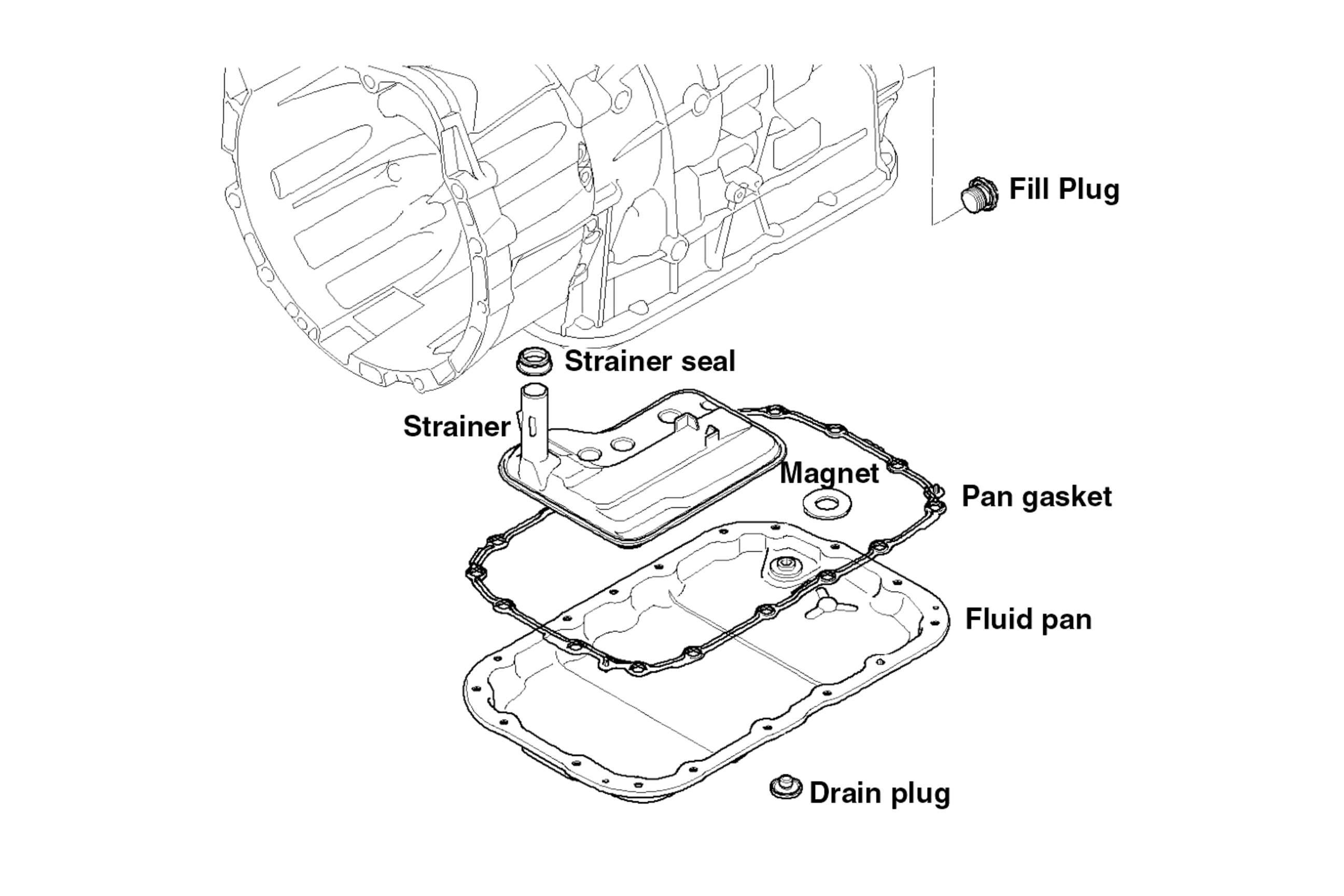 Automatic Transmission Diagram Bmw E90 Automatic Transmission Fluid Replacement Of Automatic Transmission Diagram