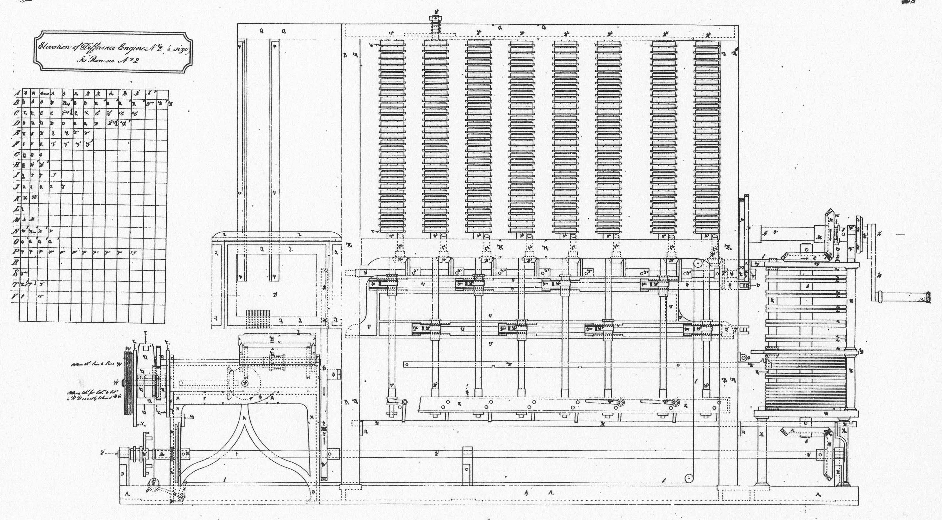 Babbage Analytical Engine Diagram Difference Engine 9000