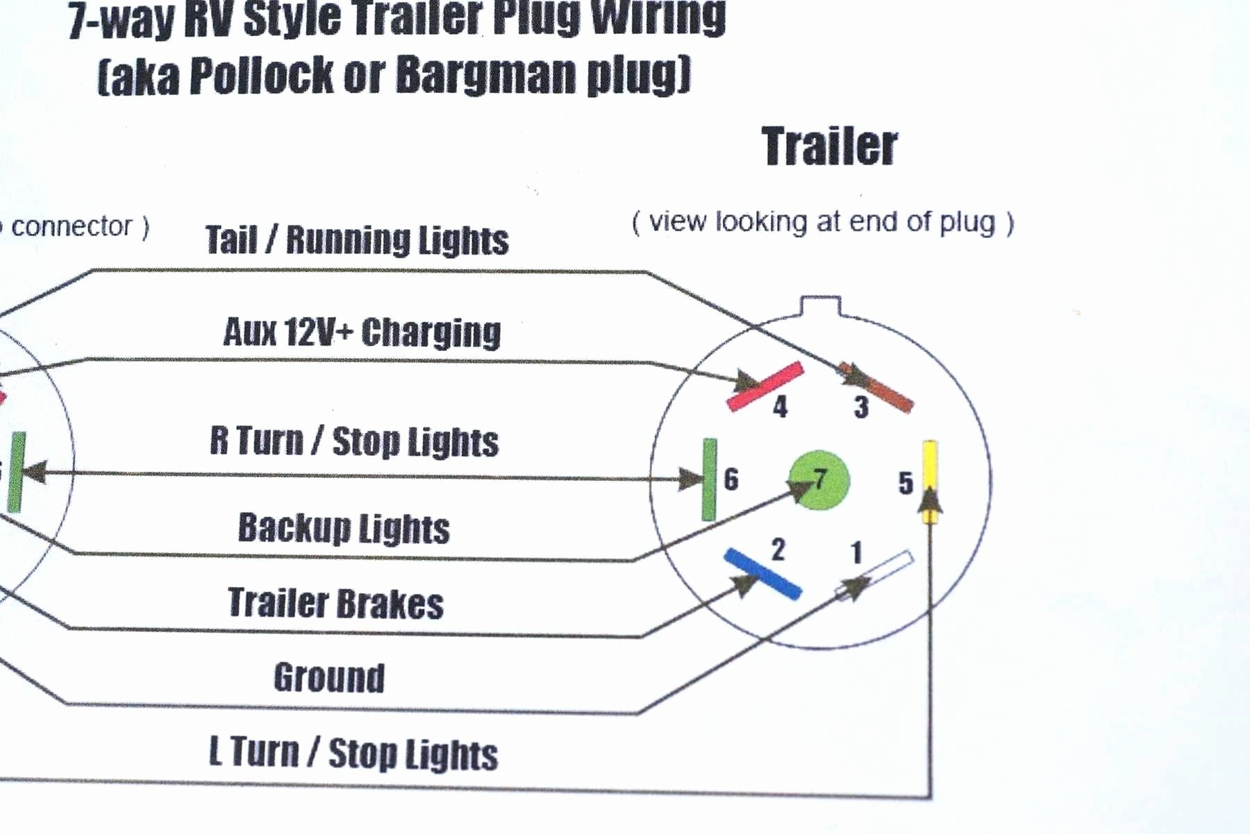 Brake Controller Wiring Diagram Curt Trailer Wiring for Gm Another Blog About Wiring Diagram • Of Brake Controller Wiring Diagram