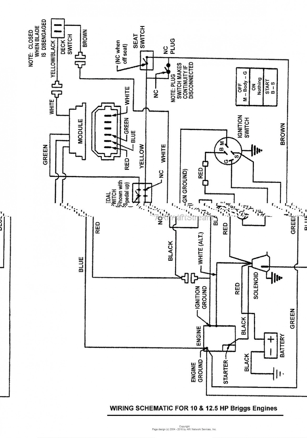 briggs and stratton 22 hp engine diagram briggs stratton engine wiring  diagram – briggs and stratton