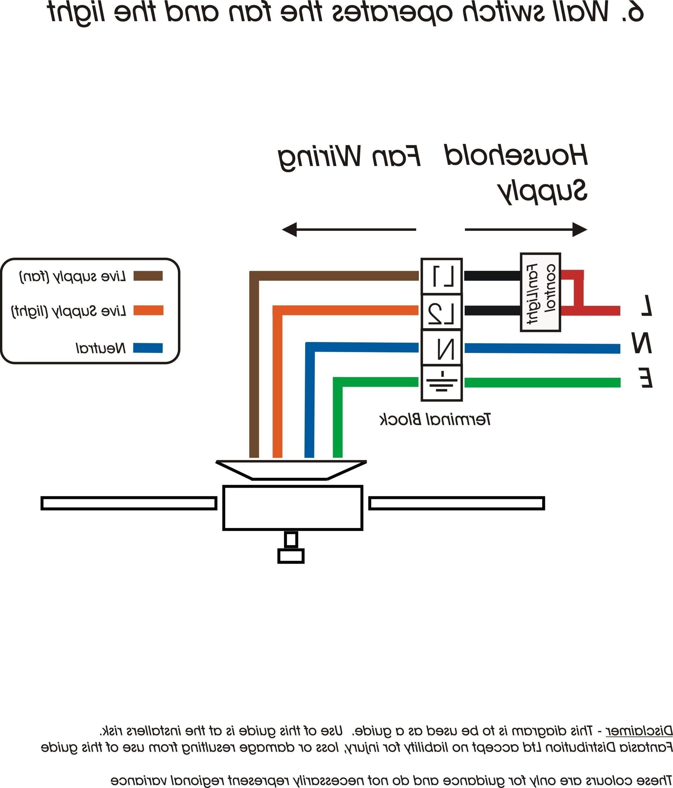 Car Alarm Installation Wiring Diagram Generator Changeover Switch Wiring Diagram Uk Sample Pdf Wiring Of Car Alarm Installation Wiring Diagram