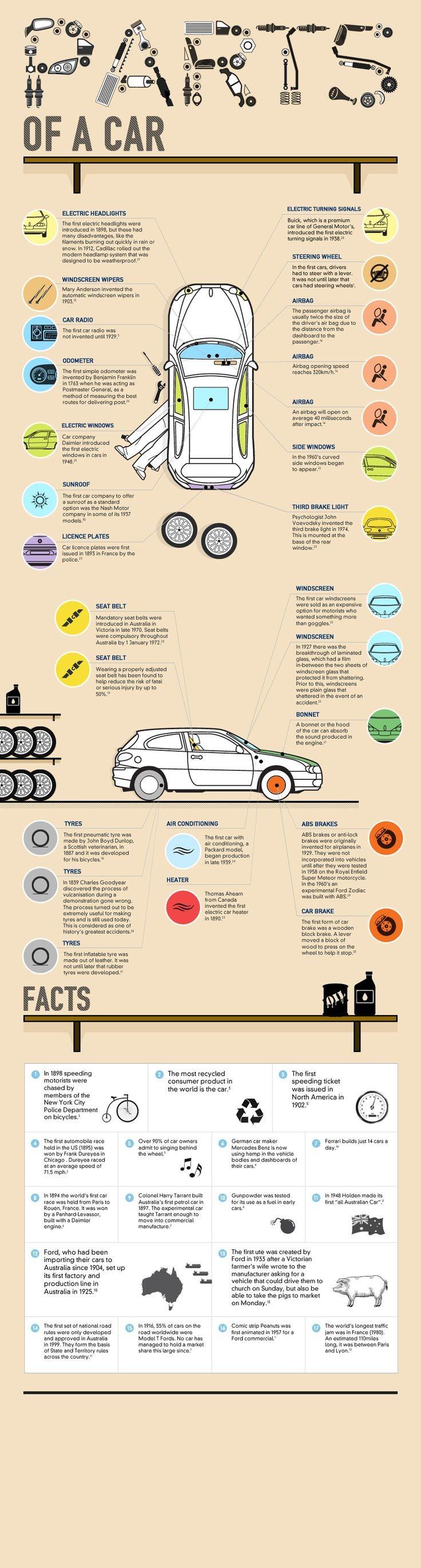 Car Dashboard Diagram 24 Best Transportation Images On Pinterest Of Car Dashboard Diagram