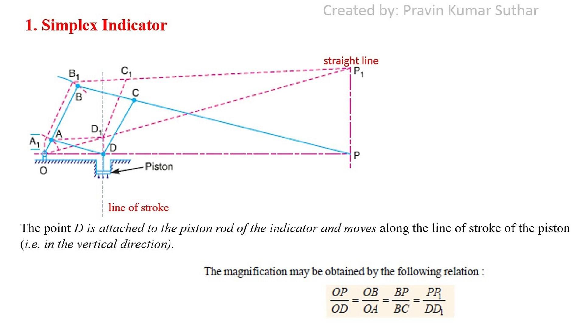 Car Engine Diagram Animation Engine Indicator Mechanism Mechanical Detailed Animation Video Of Car Engine Diagram Animation